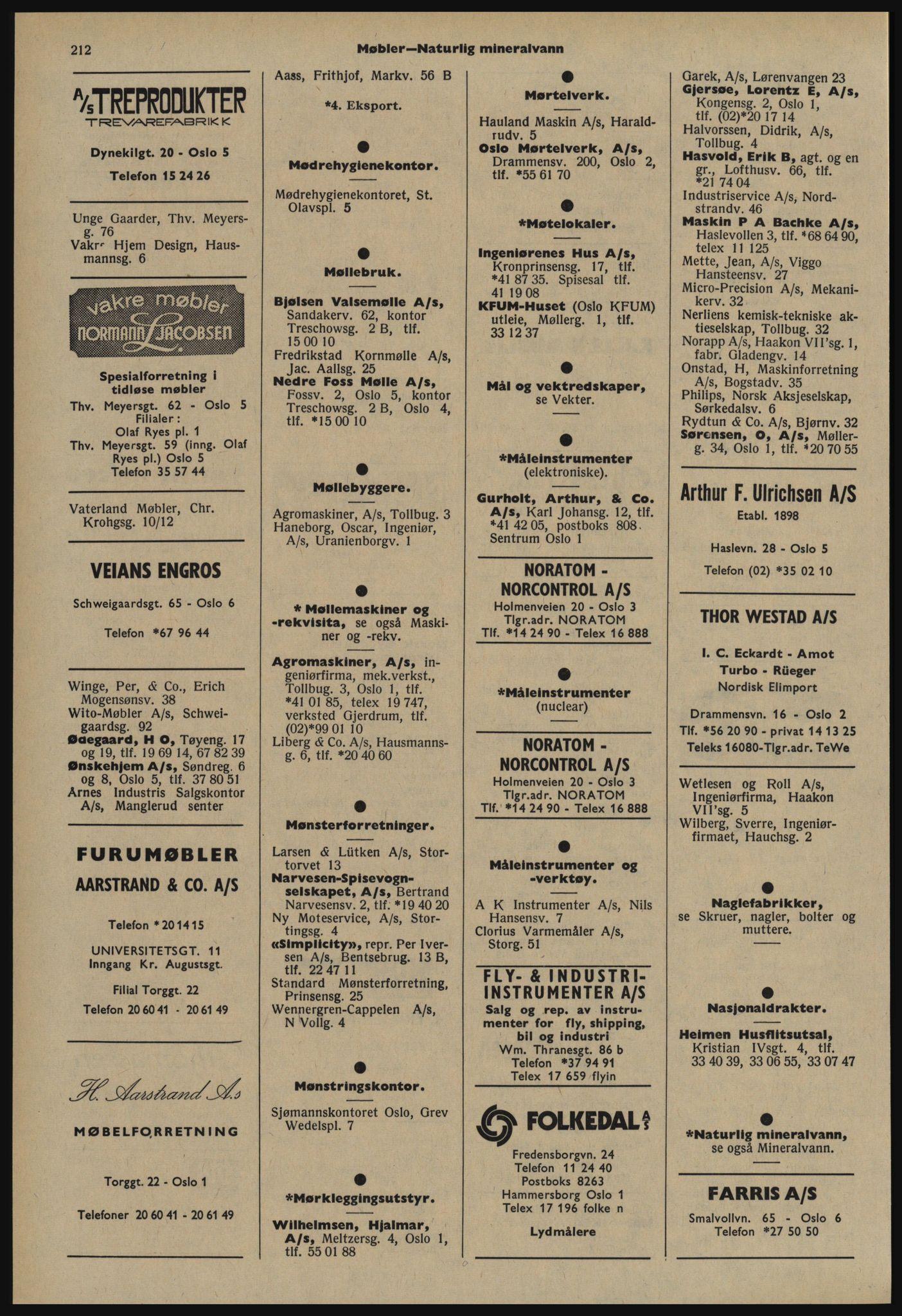 PUBL, Kristiania/Oslo adressebok, 1978-1979, s. 212