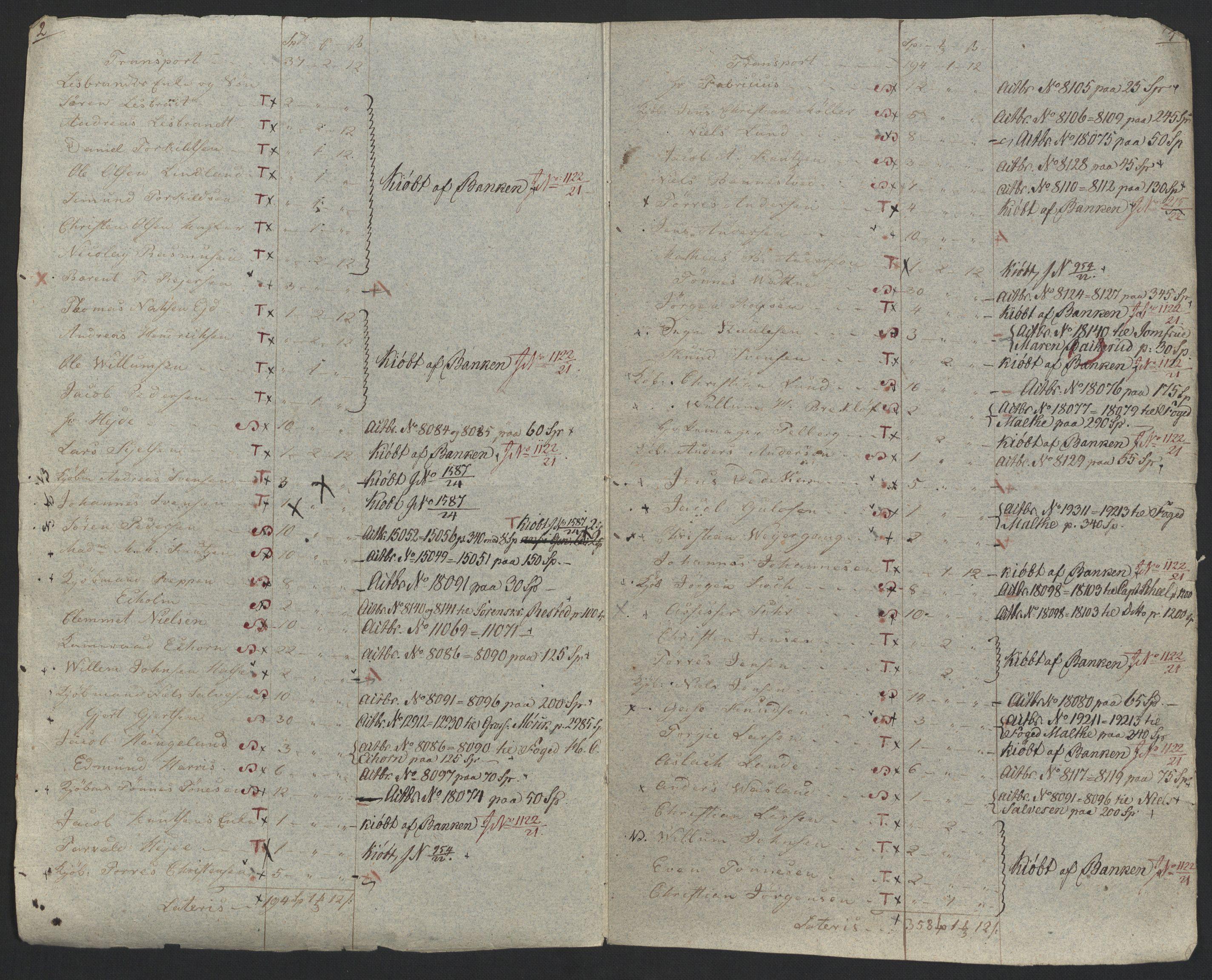NOBA, Norges Bank/Sølvskatten 1816*, 1816-1822, s. 103