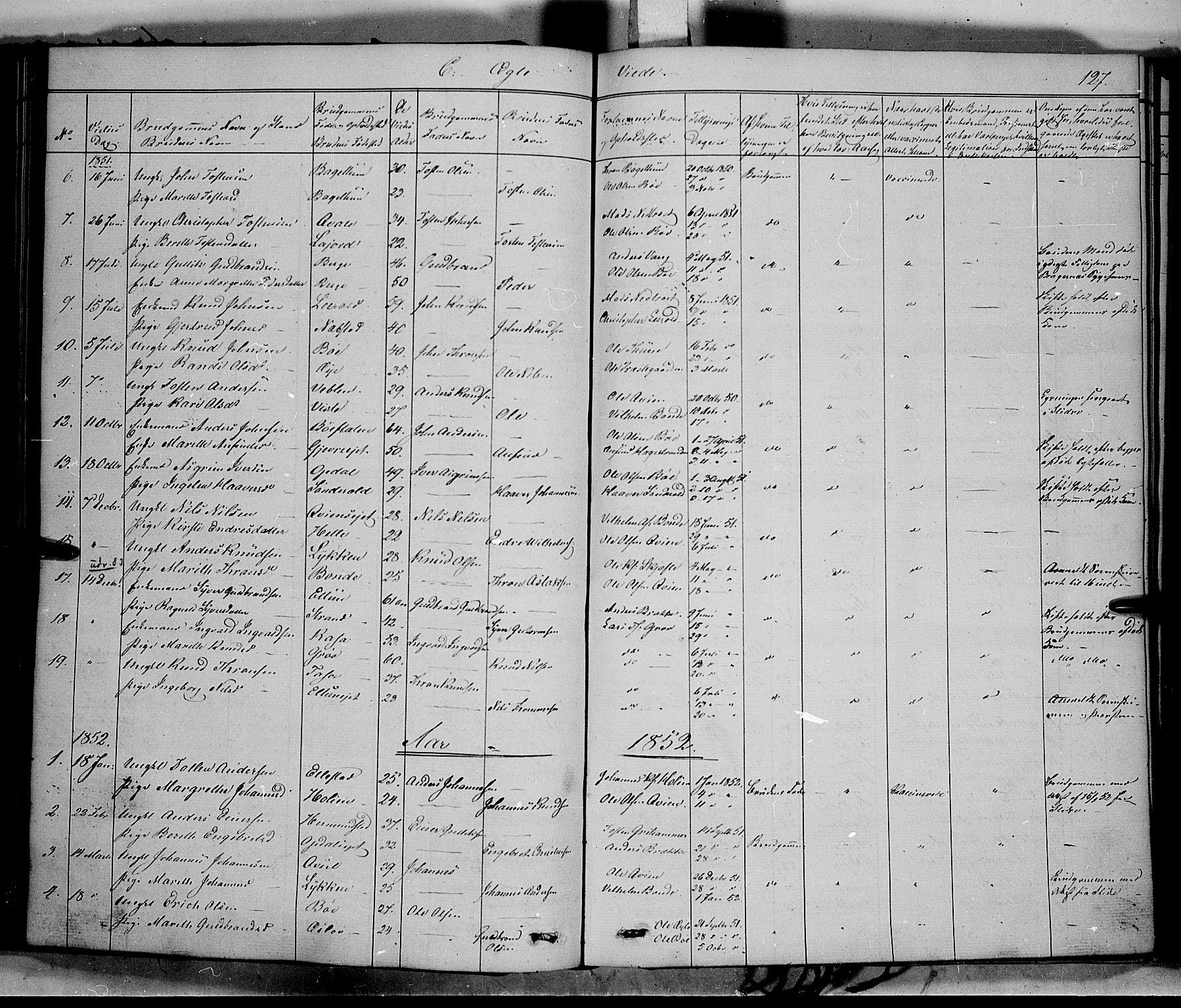 SAH, Vang prestekontor, Valdres, Ministerialbok nr. 6, 1846-1864, s. 127