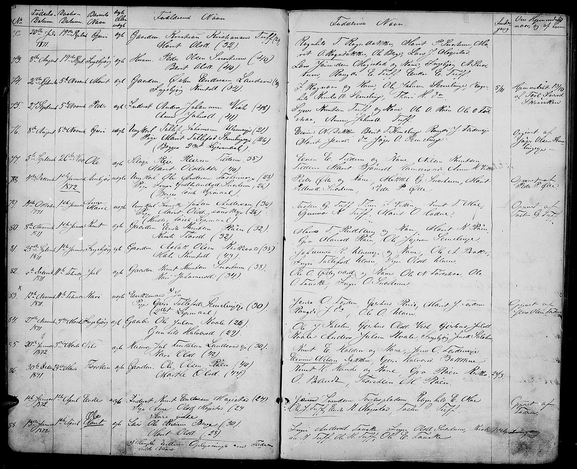 SAH, Vestre Slidre prestekontor, Klokkerbok nr. 3, 1869-1882, s. 7