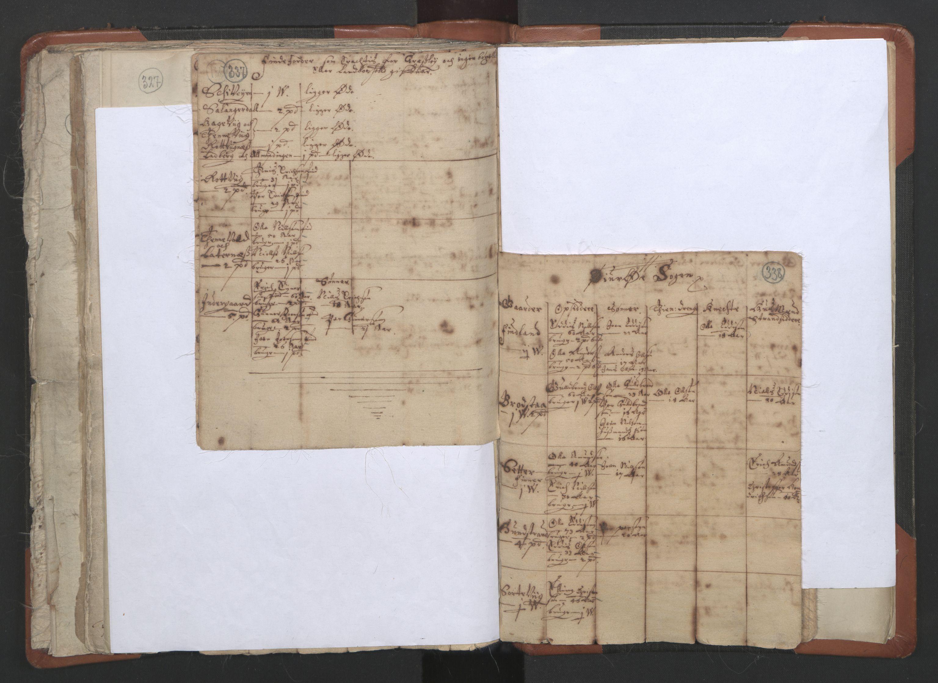 RA, Sogneprestenes manntall 1664-1666, nr. 36: Lofoten og Vesterålen prosti, Senja prosti og Troms prosti, 1664-1666, s. 337-338