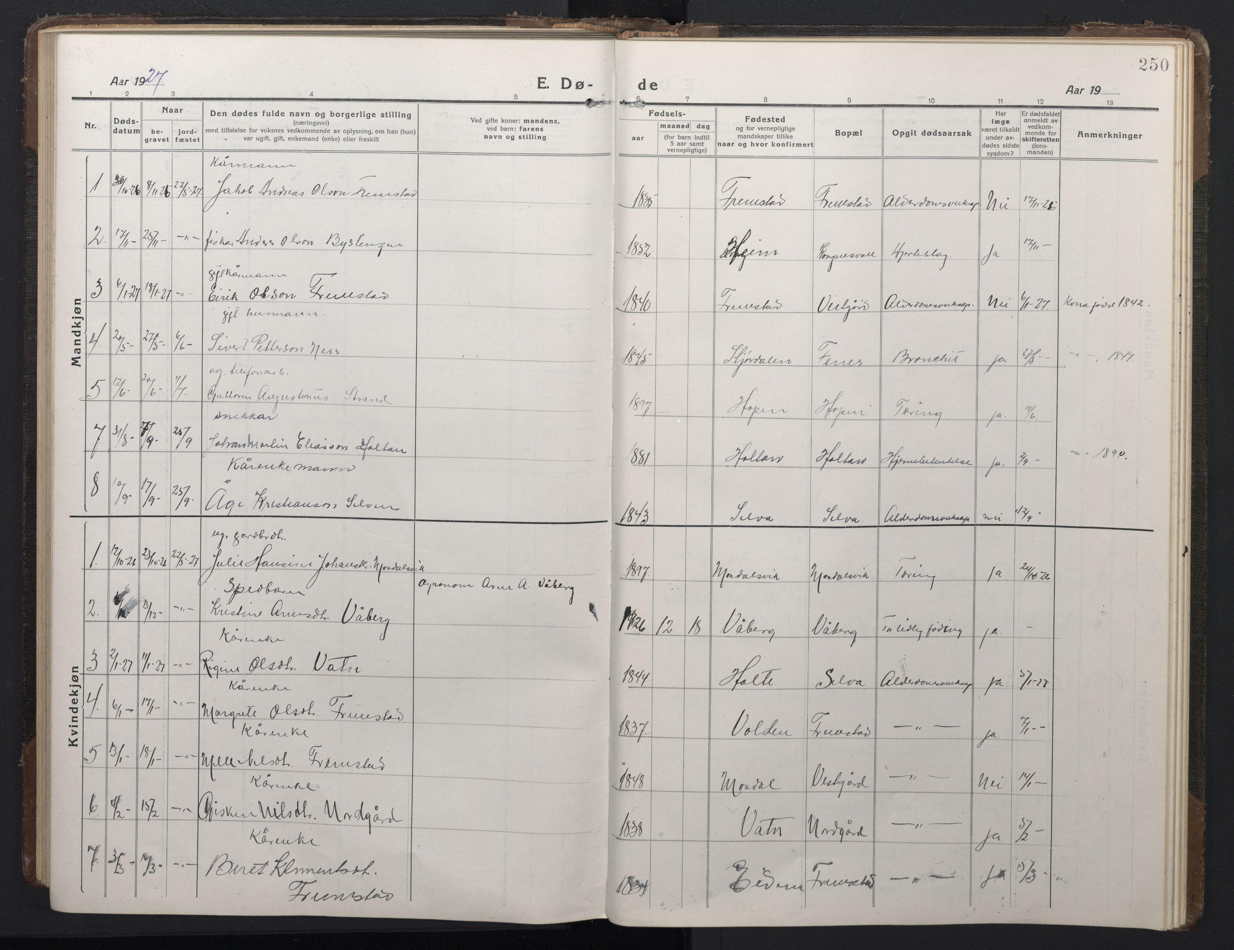 SAT, Ministerialprotokoller, klokkerbøker og fødselsregistre - Sør-Trøndelag, 662/L0758: Klokkerbok nr. 662C03, 1918-1948, s. 250