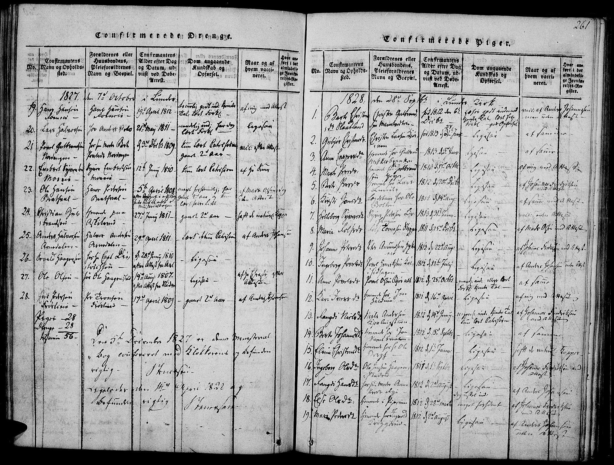 SAH, Jevnaker prestekontor, Ministerialbok nr. 5, 1815-1837, s. 261