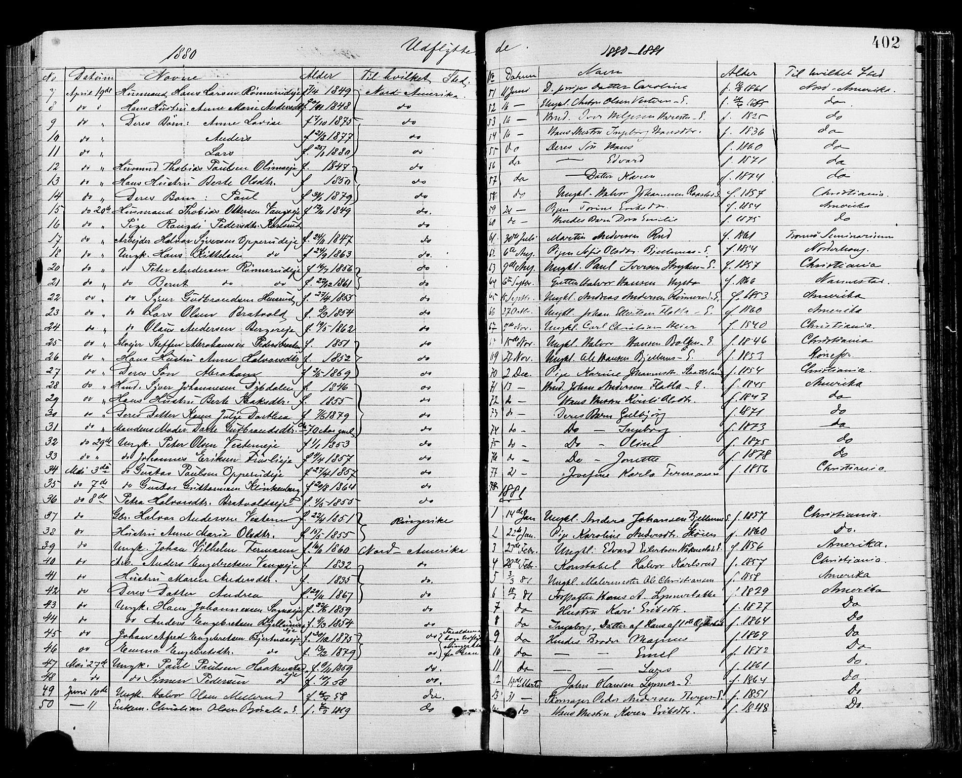 SAH, Jevnaker prestekontor, Ministerialbok nr. 8, 1877-1890, s. 402