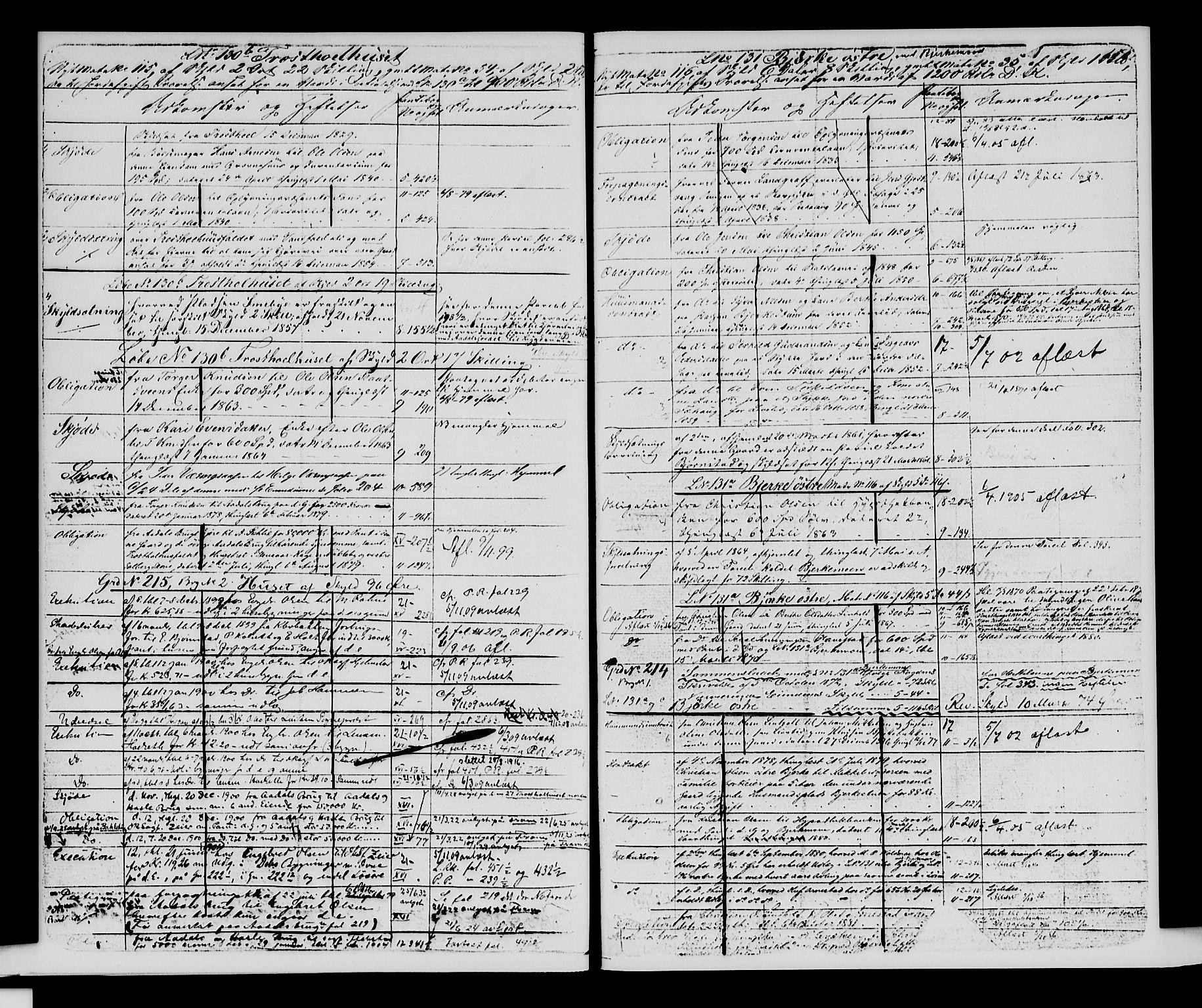 SAH, Sør-Hedmark sorenskriveri, H/Ha/Hac/Hacc/L0001: Panteregister nr. 3.1, 1855-1943, s. 150