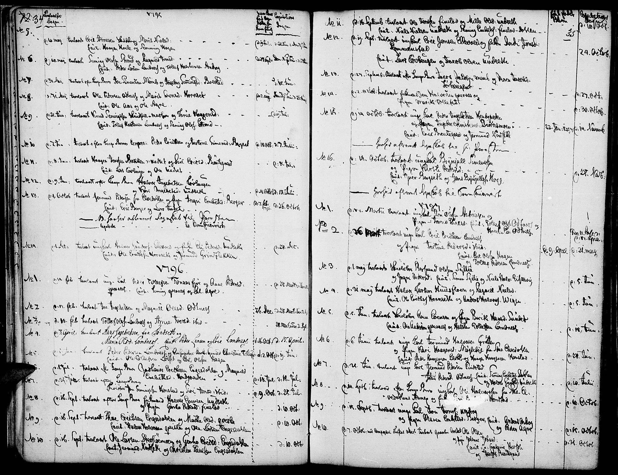SAH, Rendalen prestekontor, H/Ha/Haa/L0002: Ministerialbok nr. 2, 1788-1814, s. 34-35