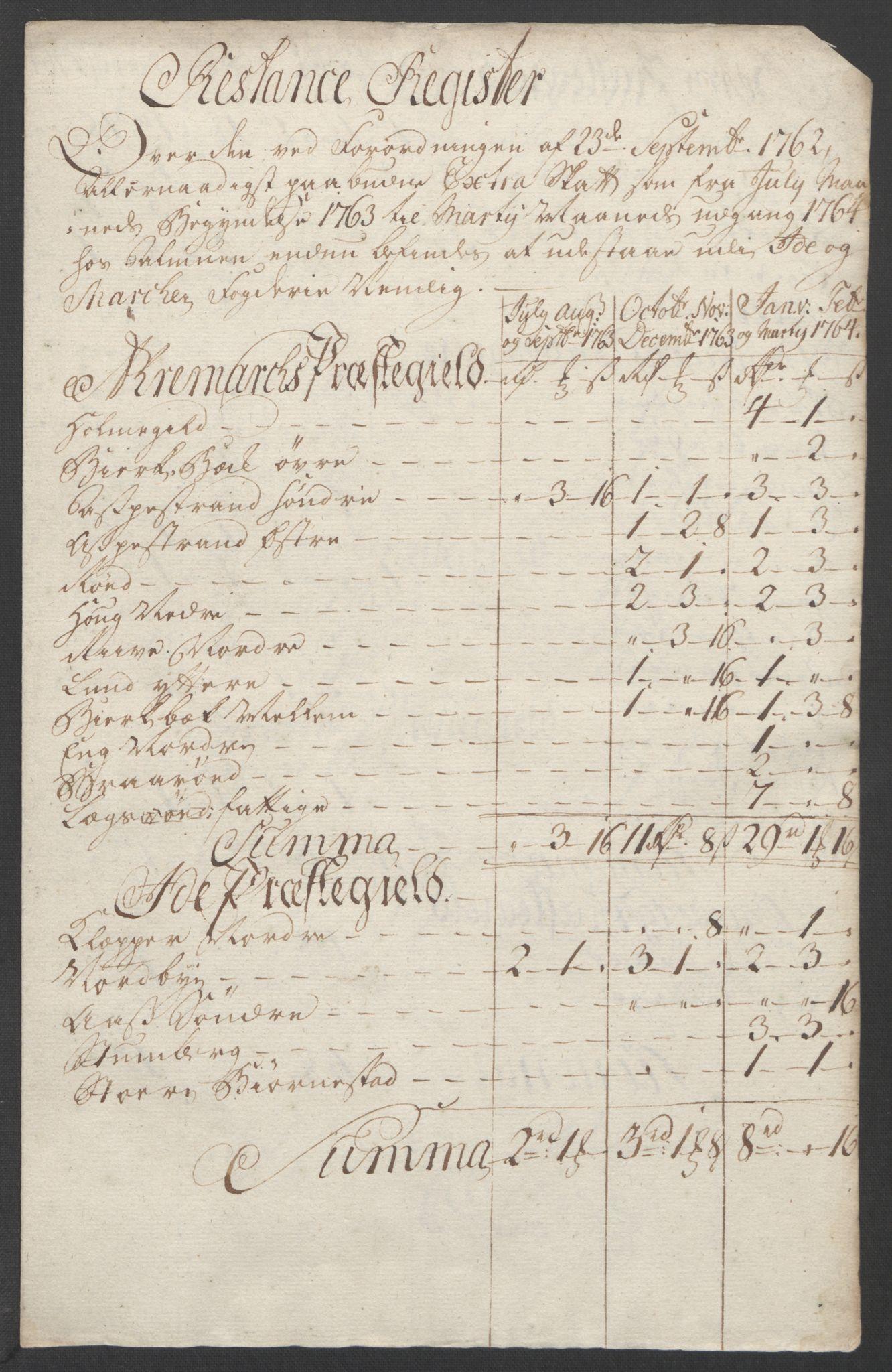 RA, Rentekammeret inntil 1814, Reviderte regnskaper, Fogderegnskap, R01/L0097: Ekstraskatten Idd og Marker, 1756-1767, s. 257