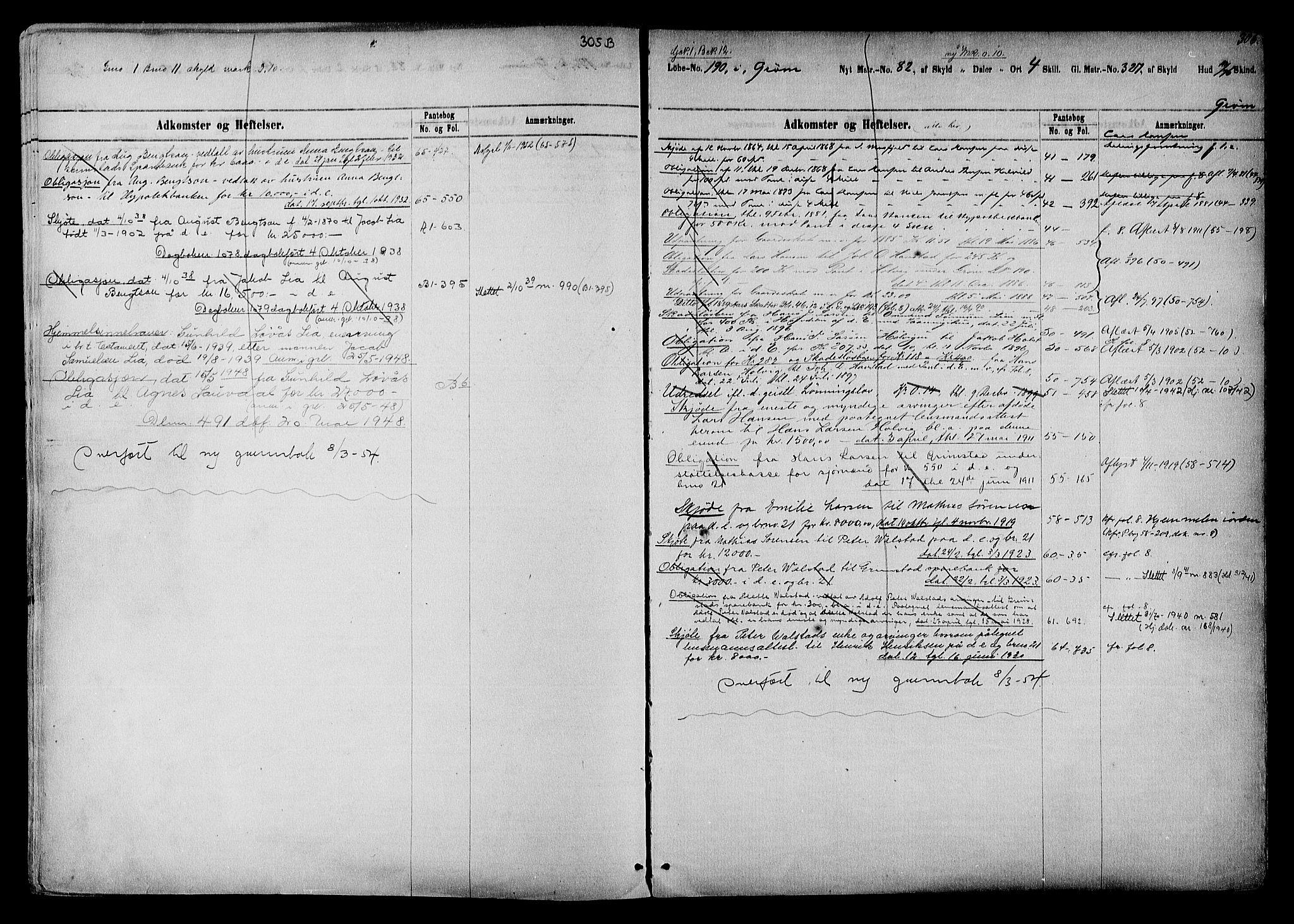 SAK, Vestre Nedenes/Sand sorenskriveri, G/Ga/L0016: Panteregister nr. 12b, 1770-1957, s. 306
