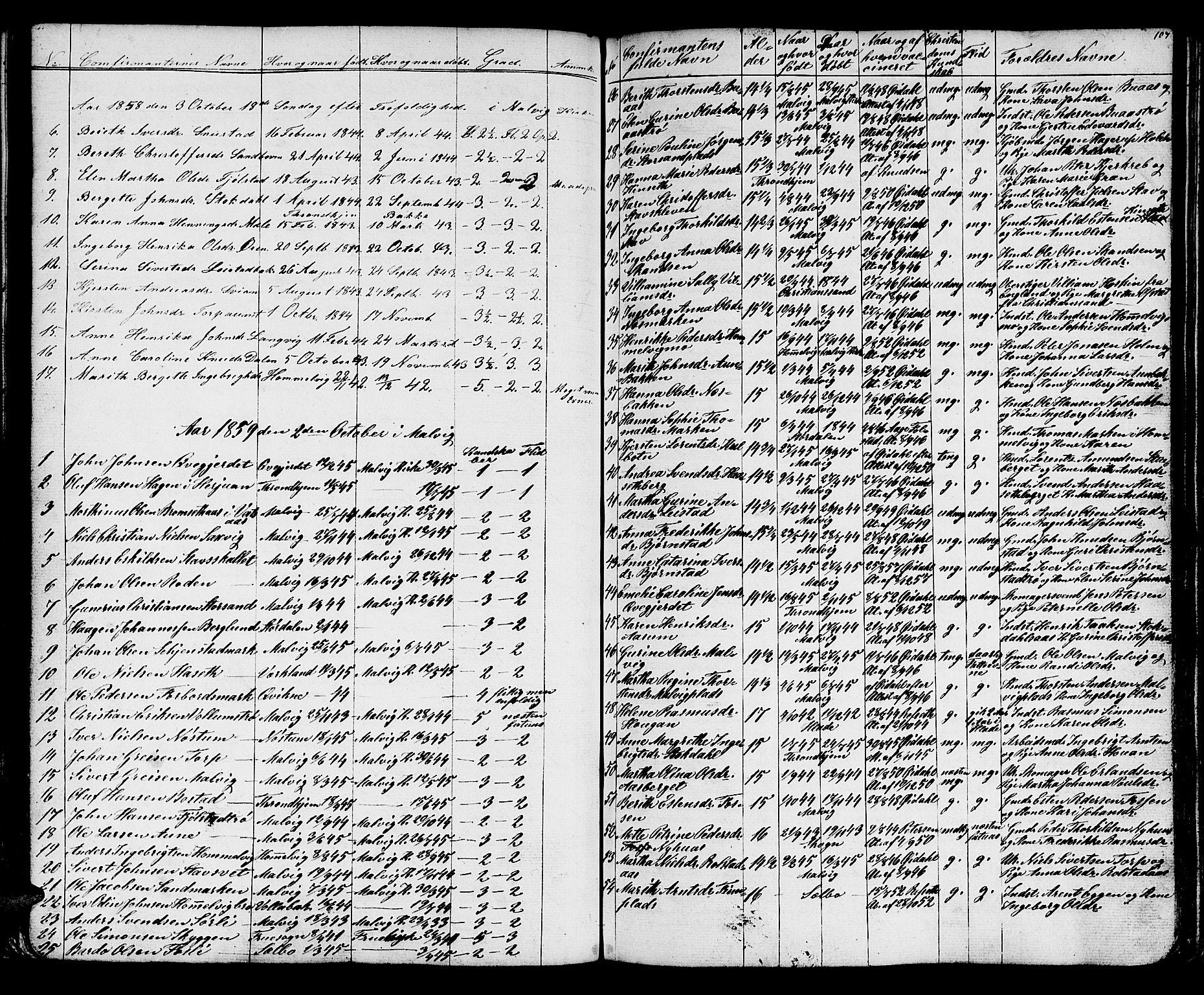 SAT, Ministerialprotokoller, klokkerbøker og fødselsregistre - Sør-Trøndelag, 616/L0422: Klokkerbok nr. 616C05, 1850-1888, s. 107