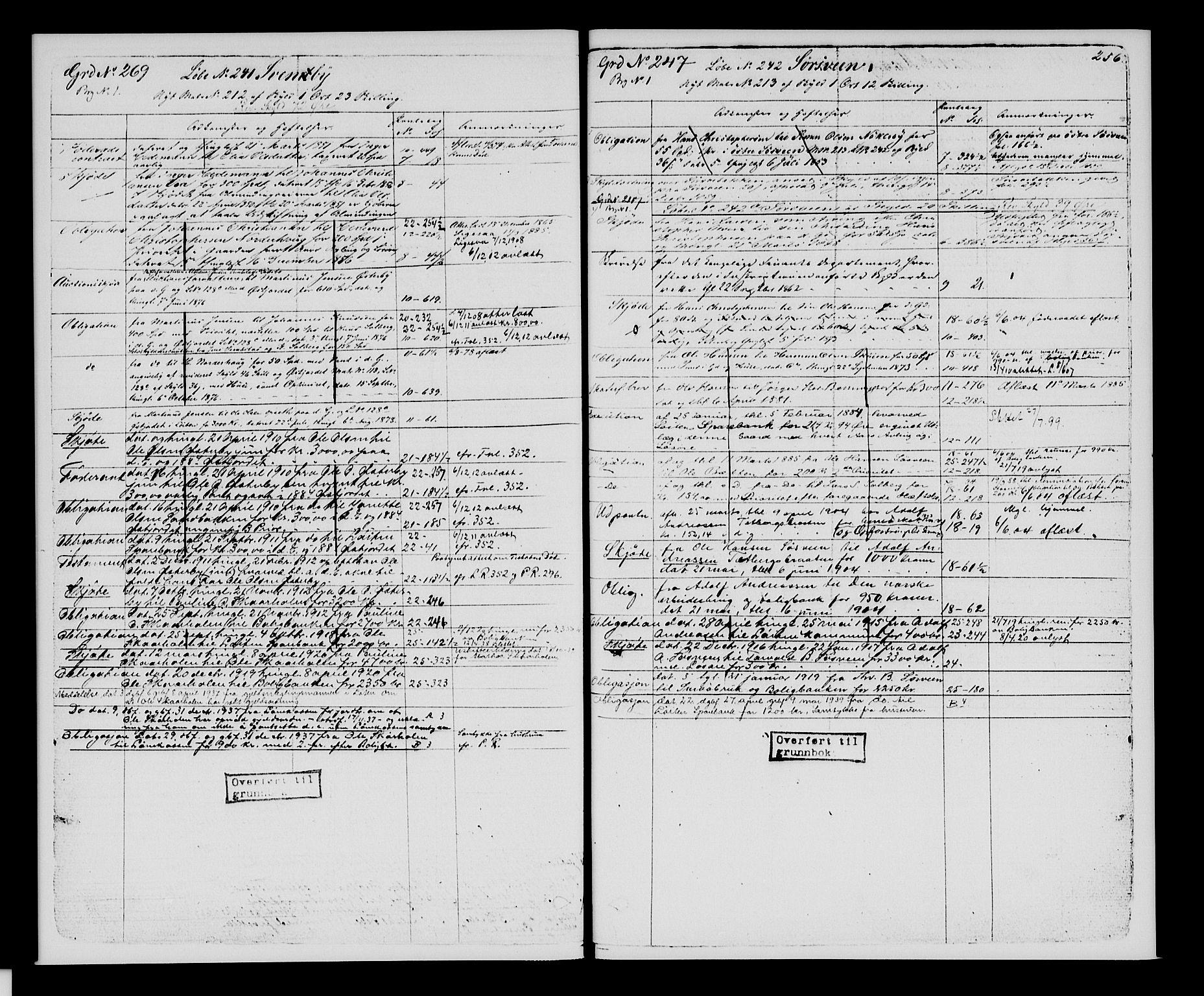 SAH, Sør-Hedmark sorenskriveri, H/Ha/Hac/Hacc/L0001: Panteregister nr. 3.1, 1855-1943, s. 256