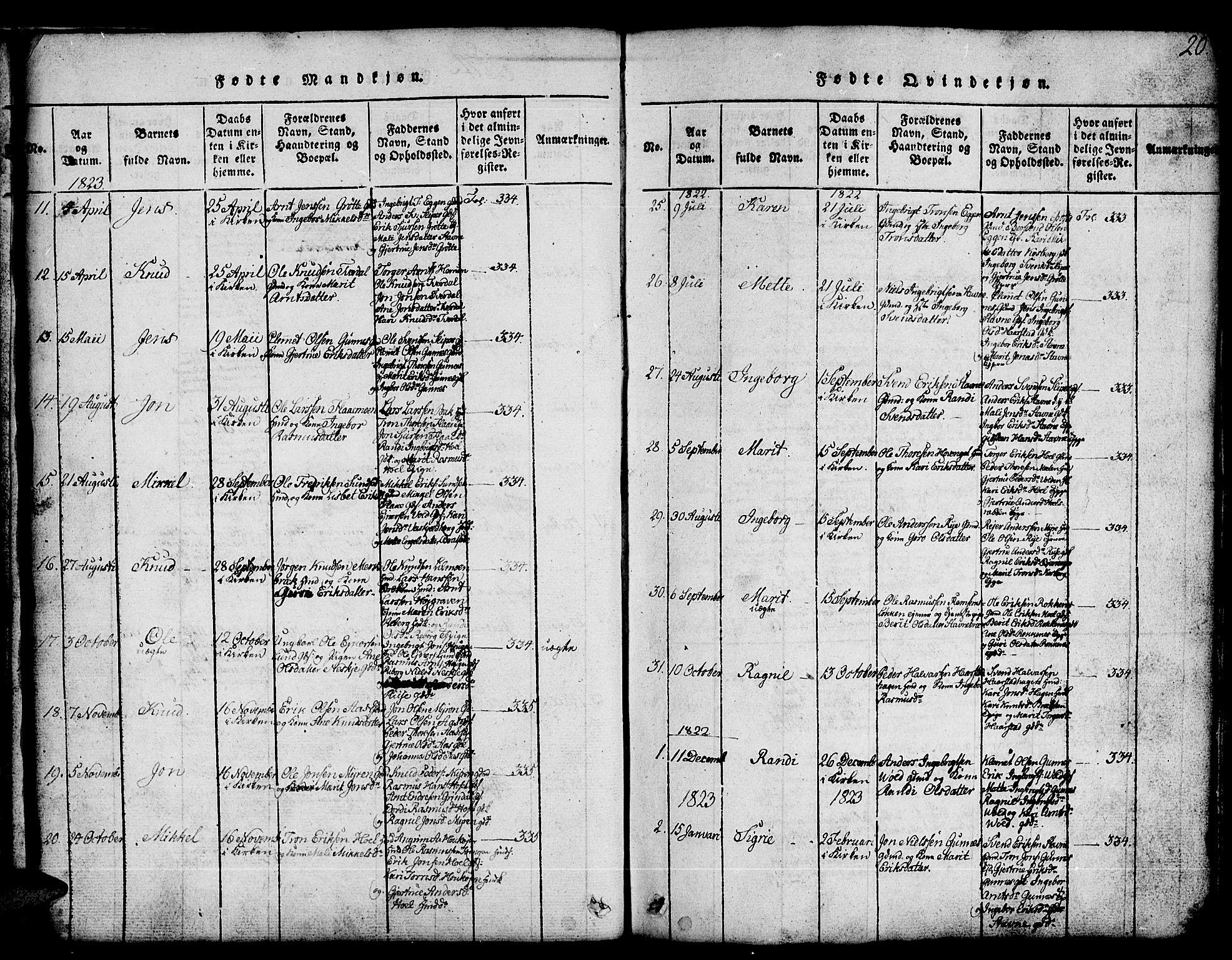 SAT, Ministerialprotokoller, klokkerbøker og fødselsregistre - Sør-Trøndelag, 674/L0874: Klokkerbok nr. 674C01, 1816-1860, s. 20
