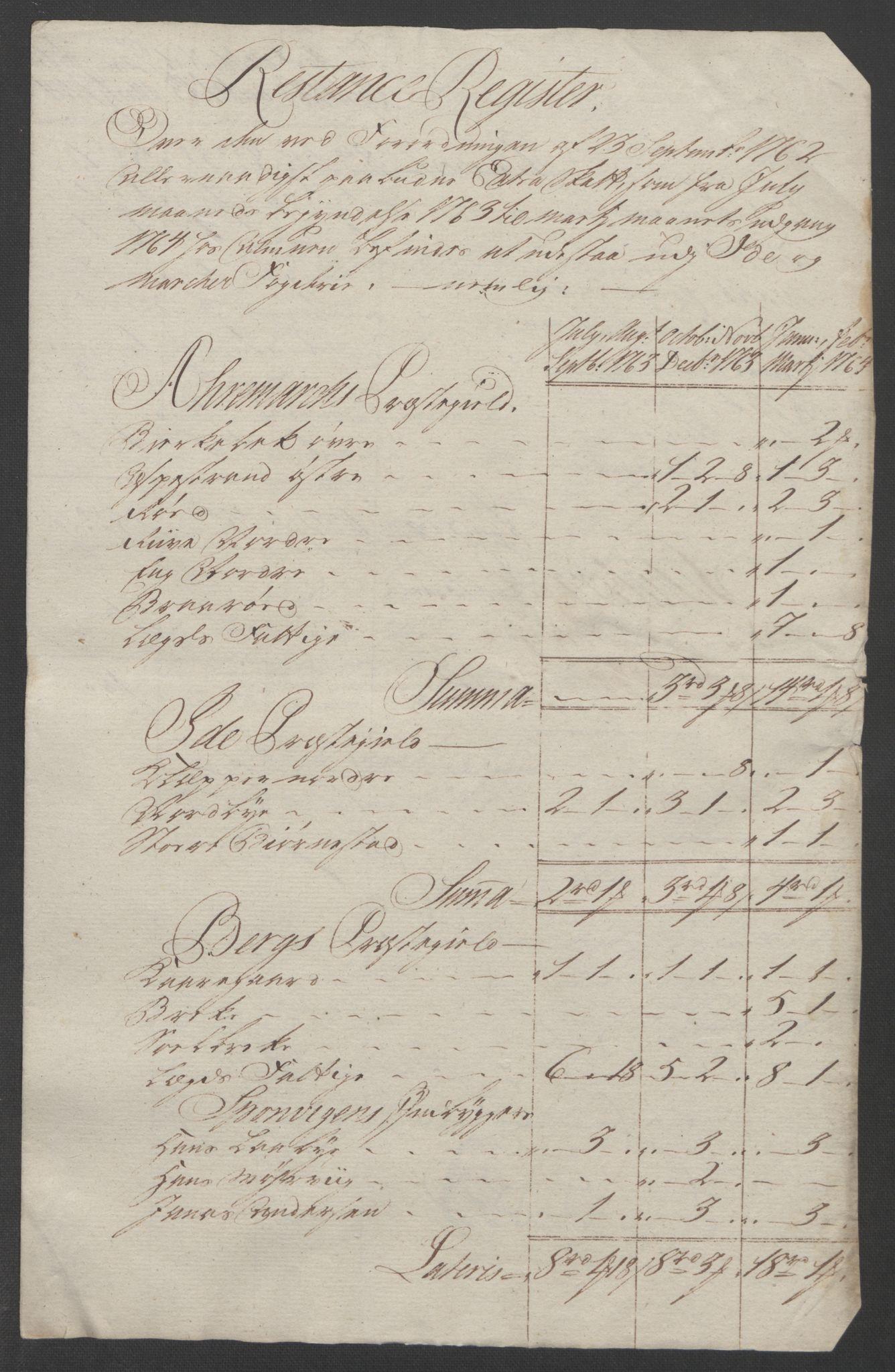 RA, Rentekammeret inntil 1814, Reviderte regnskaper, Fogderegnskap, R01/L0097: Ekstraskatten Idd og Marker, 1756-1767, s. 338