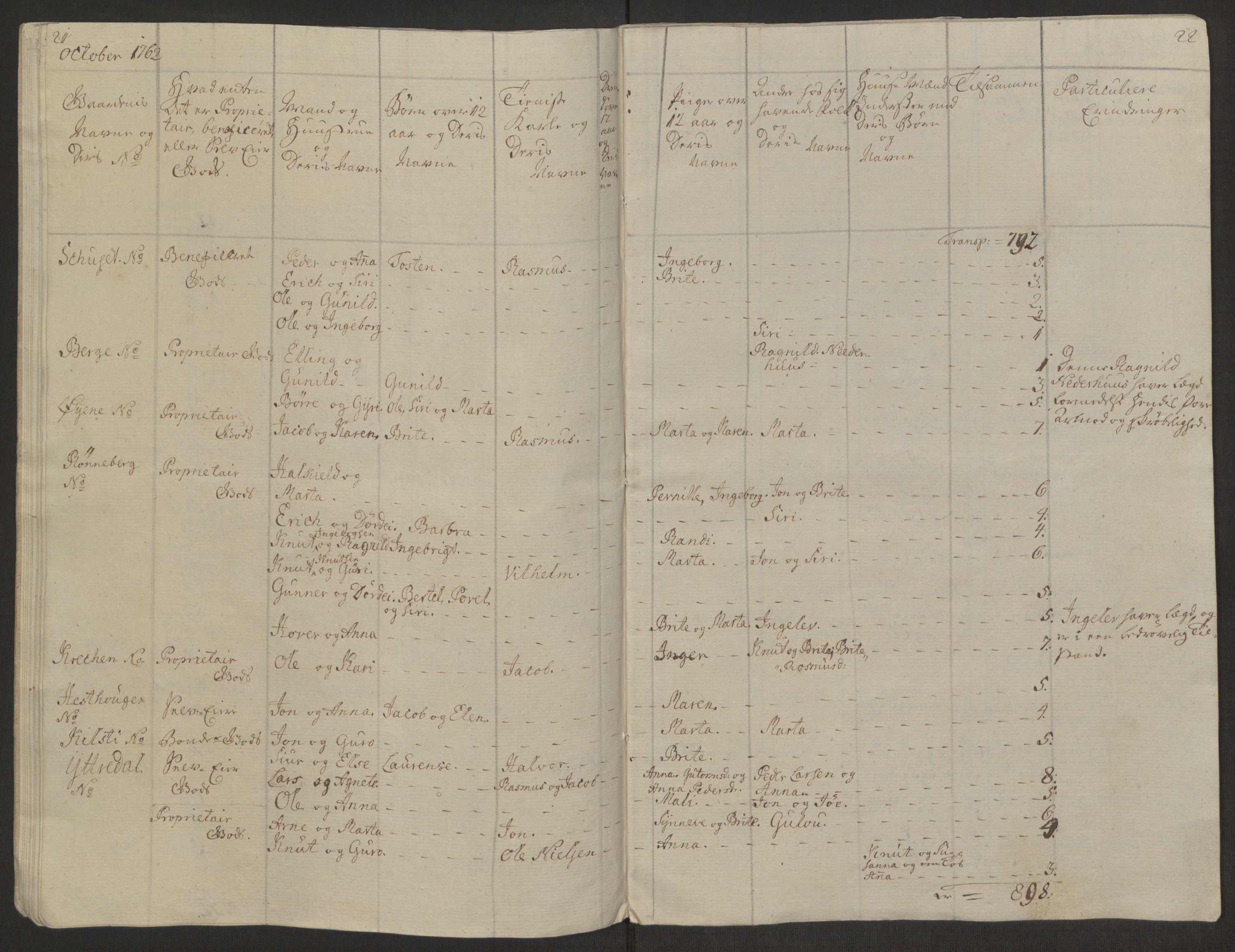 RA, Rentekammeret inntil 1814, Realistisk ordnet avdeling, Ol/L0019: [Gg 10]: Ekstraskatten, 23.09.1762. Sunnmøre, 1762-1763, s. 223