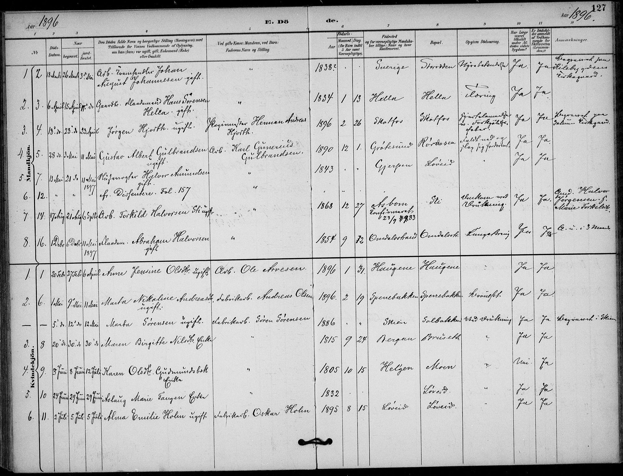 SAKO, Solum kirkebøker, F/Fb/L0002: Ministerialbok nr. II 2, 1893-1901, s. 127