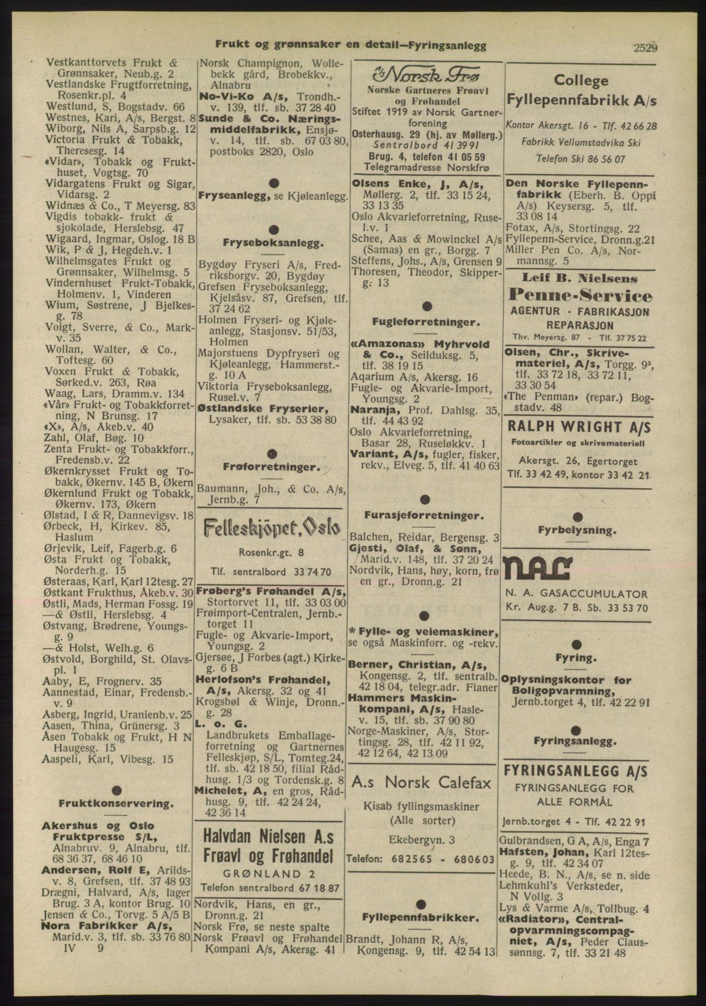 PUBL, Kristiania/Oslo adressebok, 1955, s. 2529