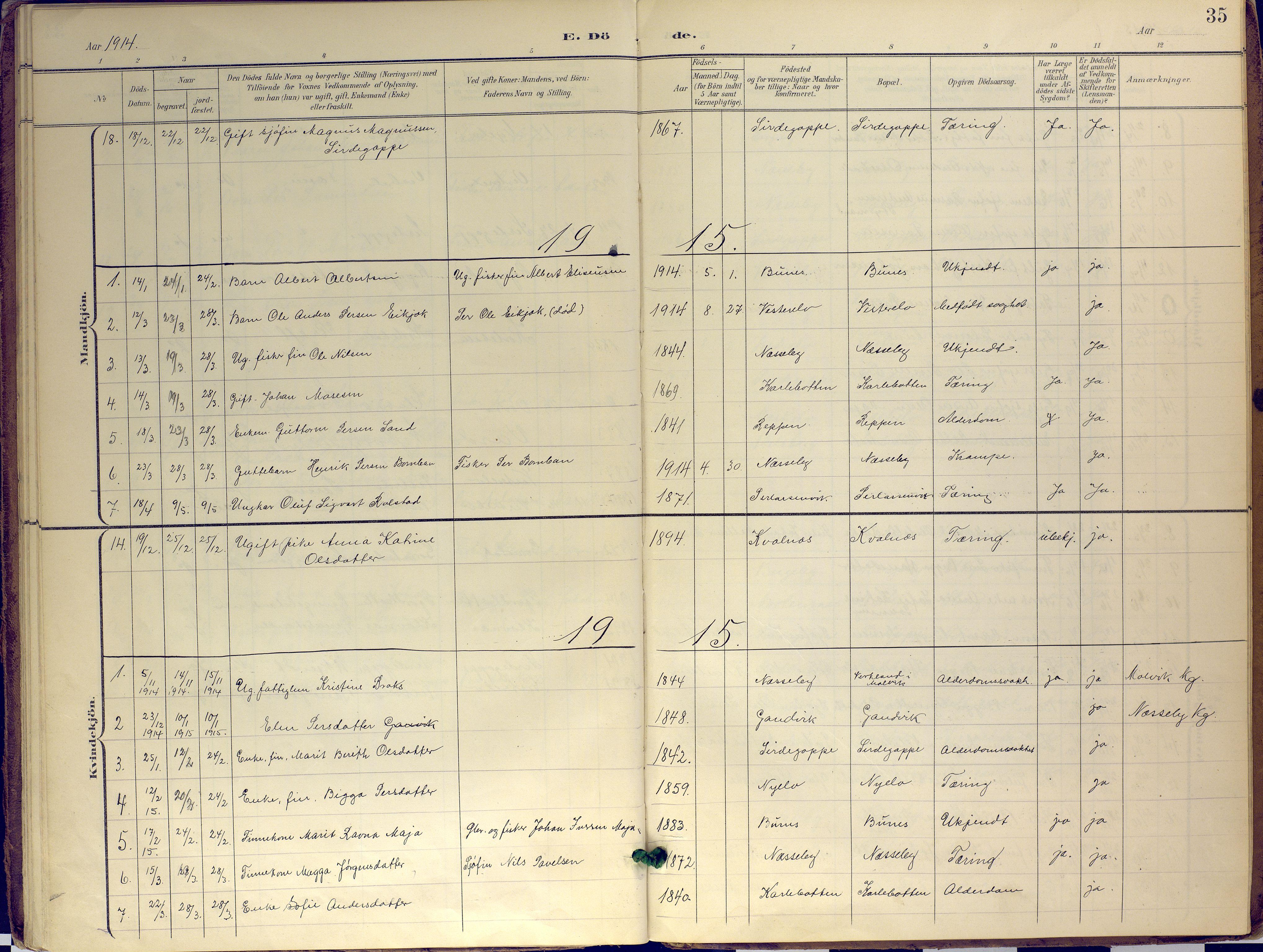 SATØ, Nesseby sokneprestkontor, H/Ha/L0007kirke: Ministerialbok nr. 7, 1898-1921, s. 35