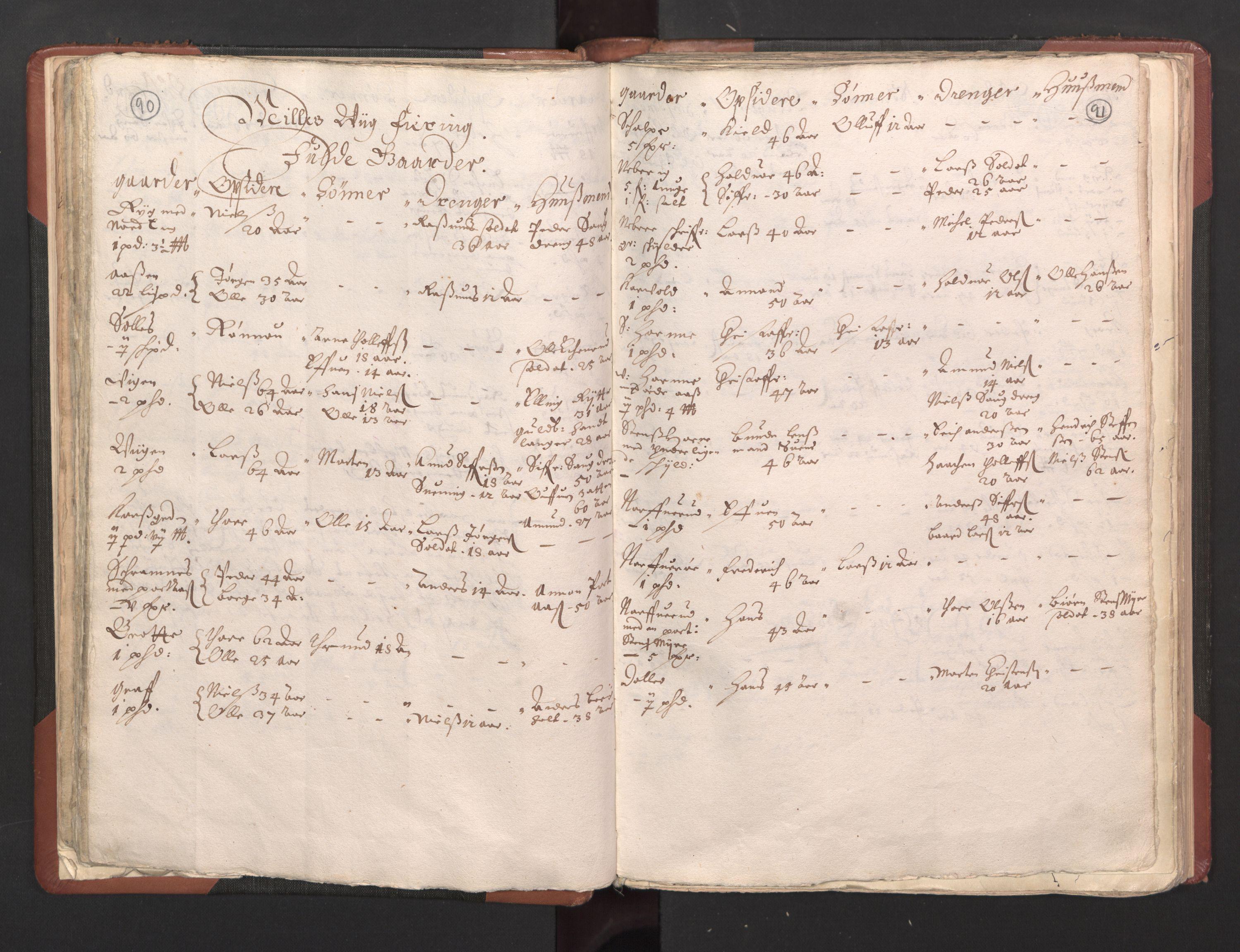 RA, Fogdenes og sorenskrivernes manntall 1664-1666, nr. 5: Fogderier (len og skipreider) i nåværende Buskerud fylke og Vestfold fylke, 1664, s. 90-91