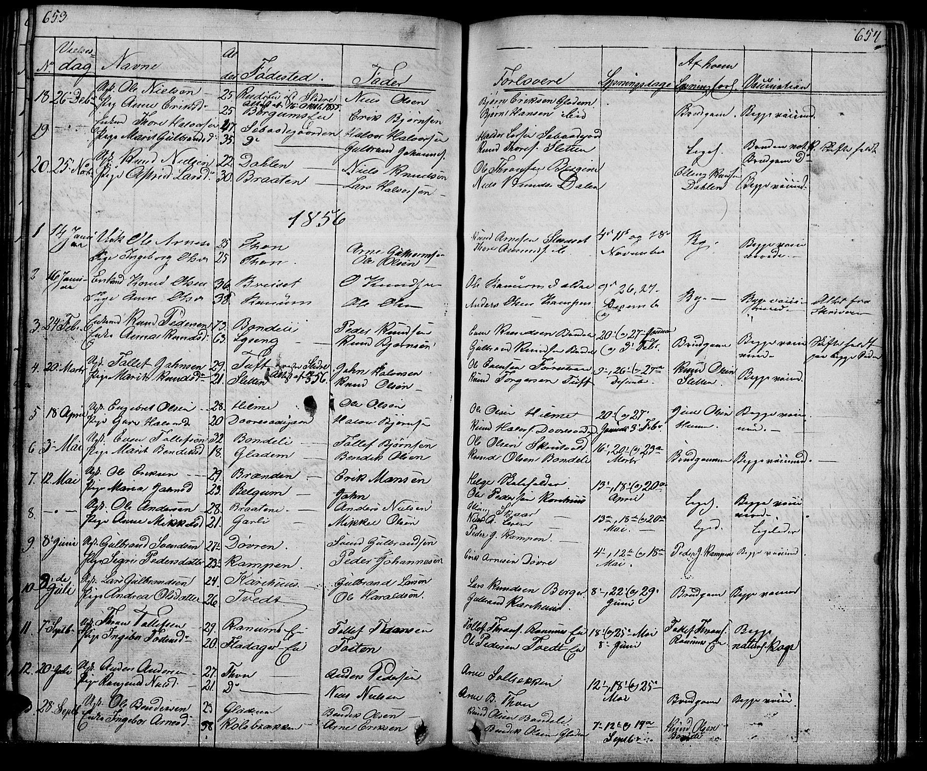 SAH, Nord-Aurdal prestekontor, Klokkerbok nr. 1, 1834-1887, s. 653-654