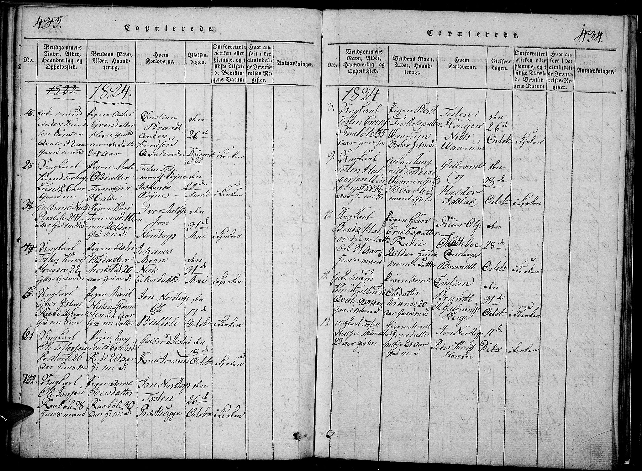SAH, Slidre prestekontor, Klokkerbok nr. 2, 1814-1839, s. 433-434