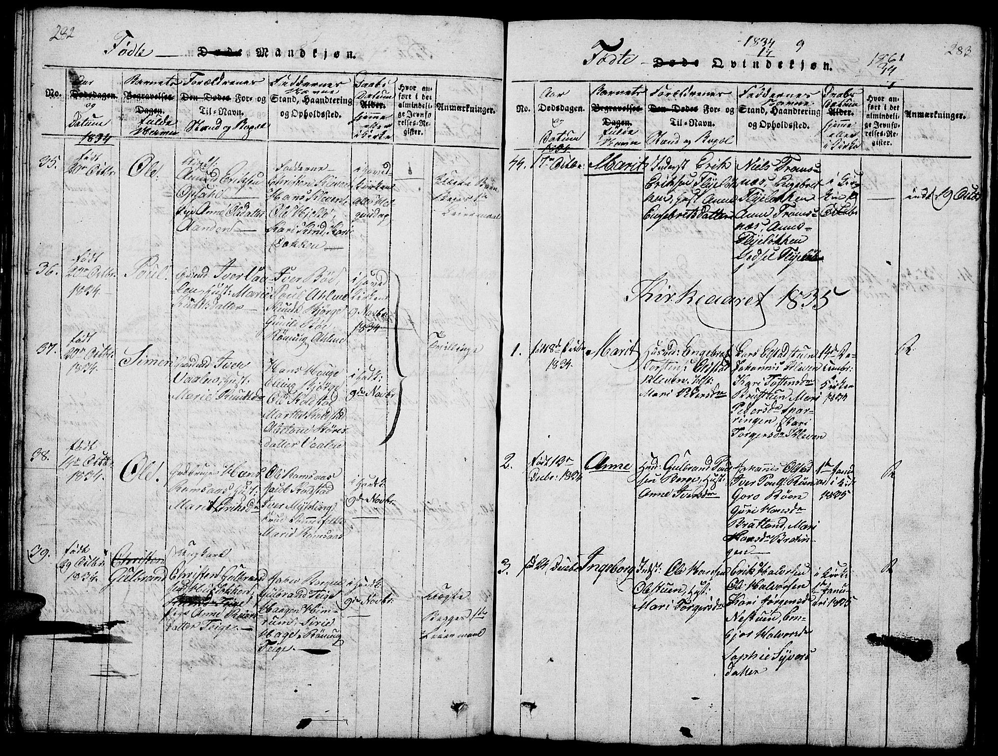 SAH, Ringebu prestekontor, Klokkerbok nr. 1, 1821-1839, s. 282-283