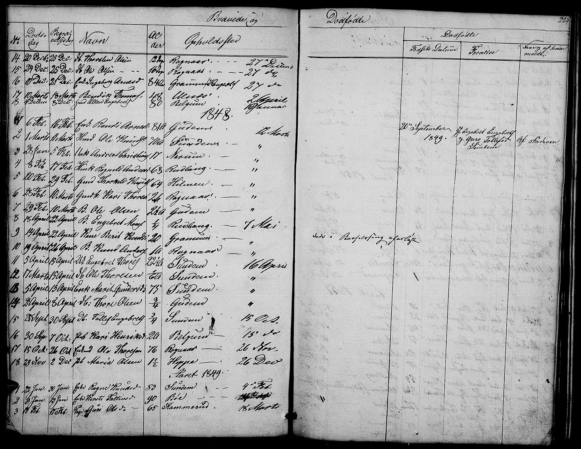 SAH, Nord-Aurdal prestekontor, Klokkerbok nr. 4, 1842-1882, s. 224