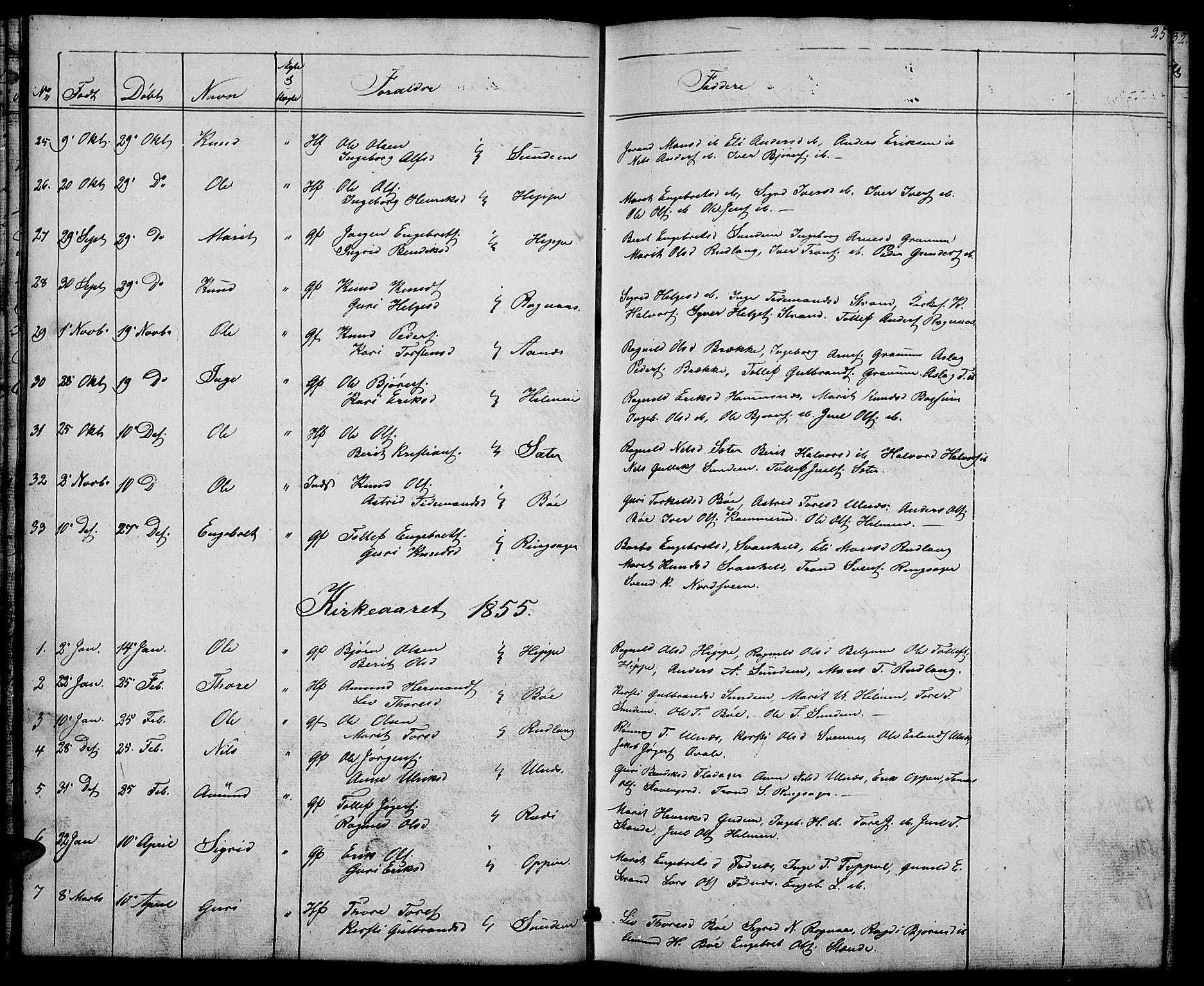 SAH, Nord-Aurdal prestekontor, Klokkerbok nr. 4, 1842-1882, s. 25