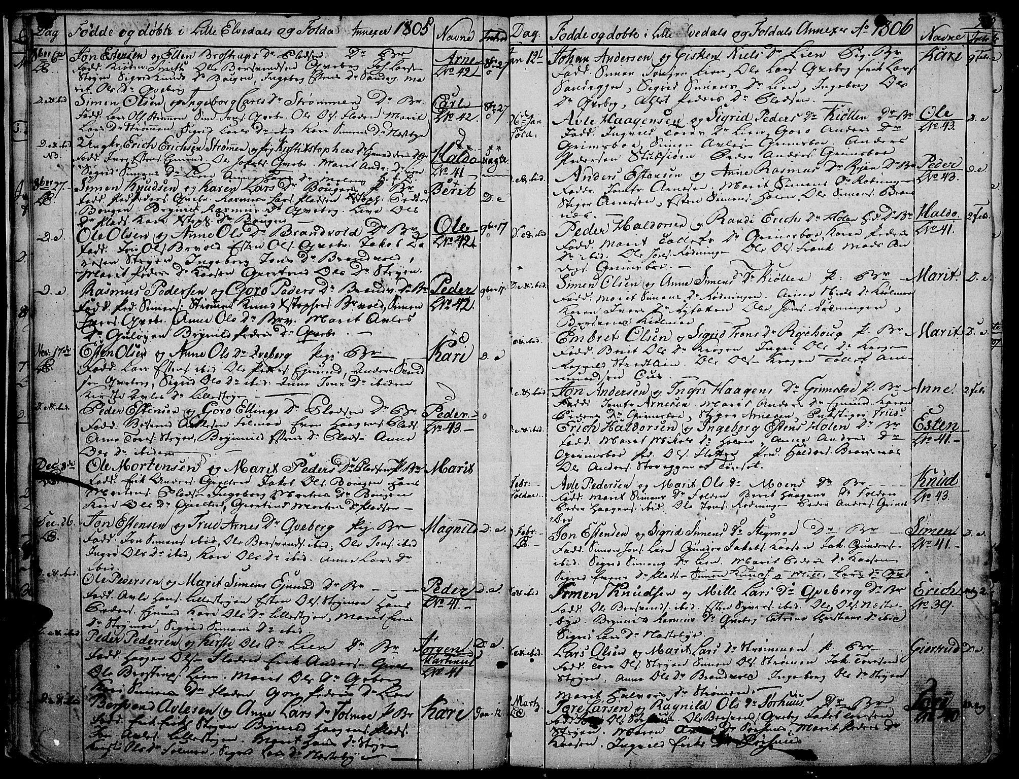 SAH, Tynset prestekontor, Ministerialbok nr. 16, 1801-1814, s. 9