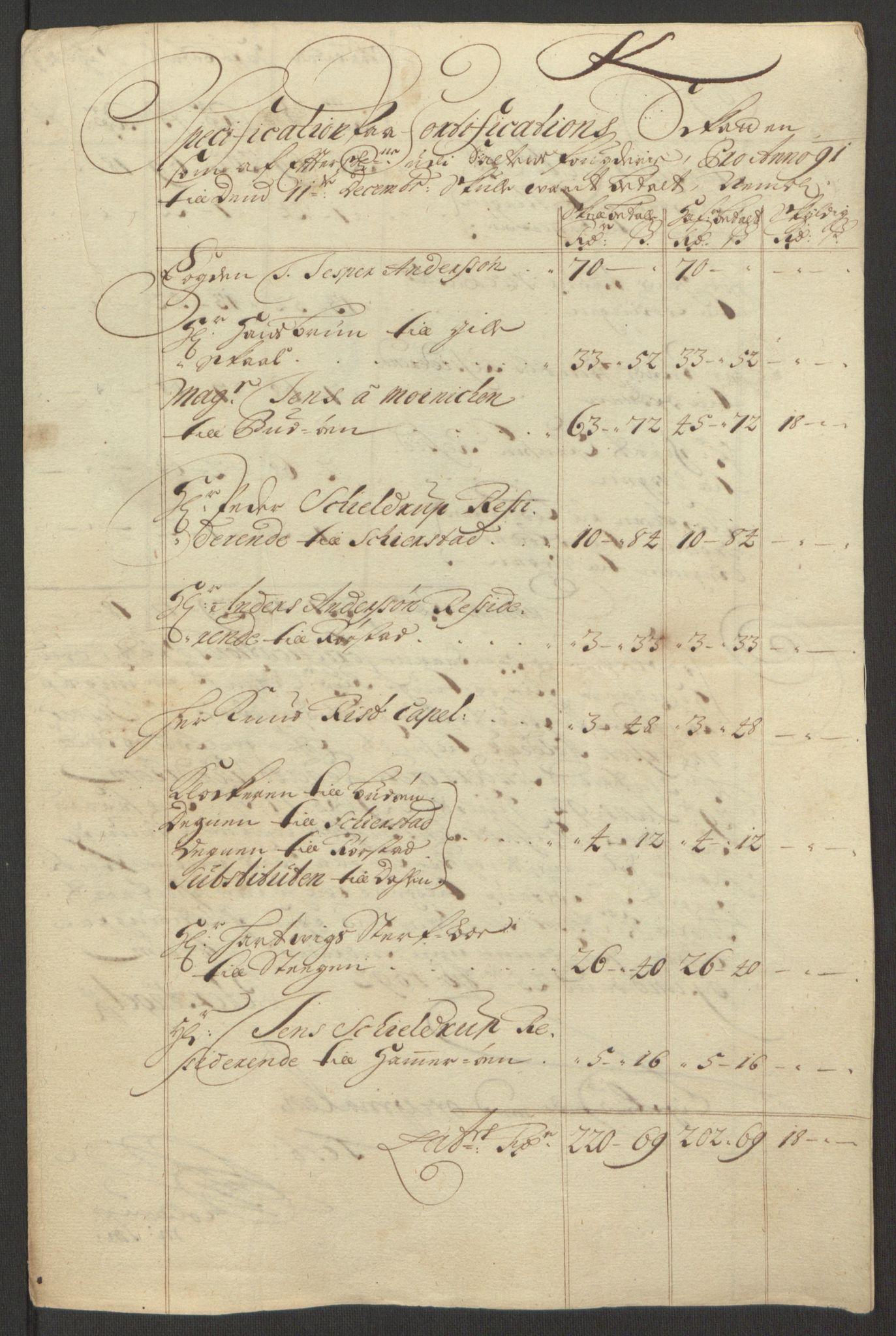RA, Rentekammeret inntil 1814, Reviderte regnskaper, Fogderegnskap, R66/L4577: Fogderegnskap Salten, 1691-1693, s. 108