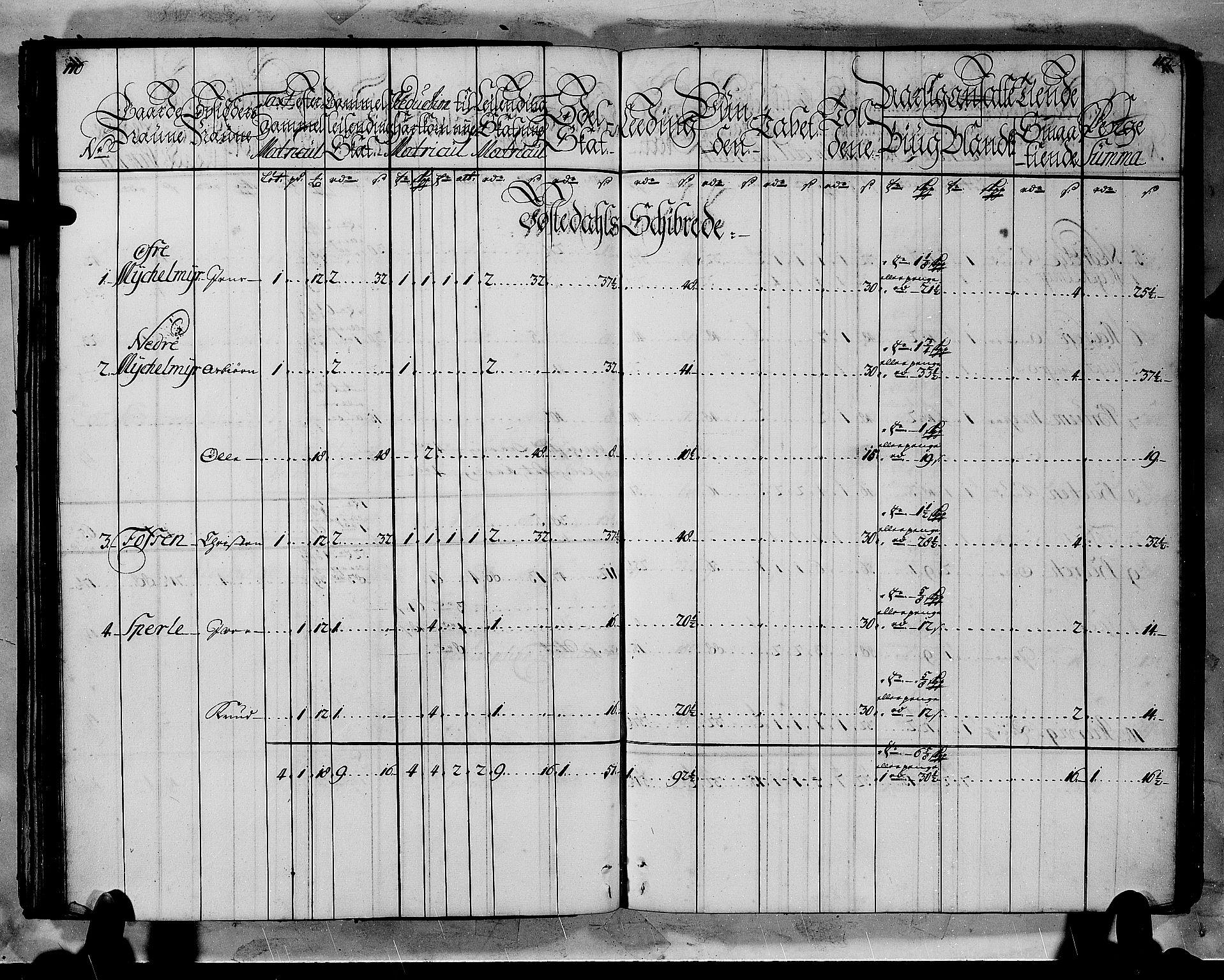 RA, Rentekammeret inntil 1814, Realistisk ordnet avdeling, N/Nb/Nbf/L0144: Indre Sogn matrikkelprotokoll, 1723, s. 116-117