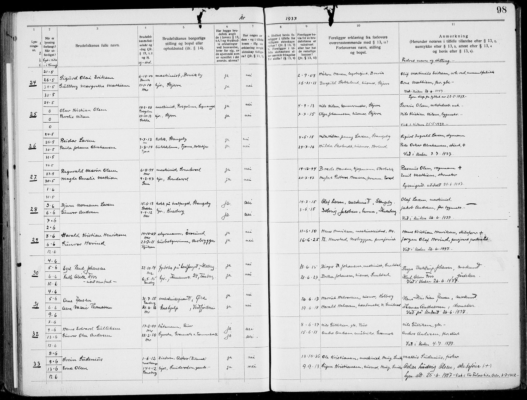 SAKO, Nøtterøy kirkebøker, H/Ha/L0001: Lysningsprotokoll nr. 1, 1919-1937, s. 98