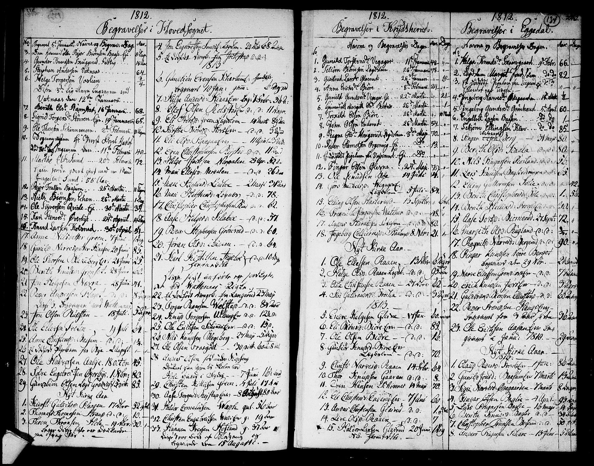 SAKO, Sigdal kirkebøker, F/Fa/L0004: Ministerialbok nr. I 4, 1812-1815, s. 134