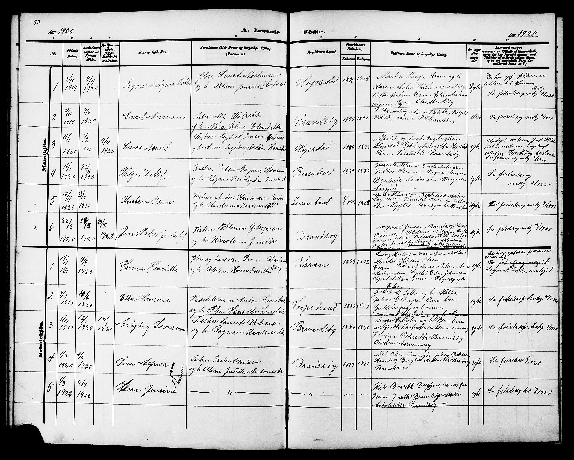 SAT, Ministerialprotokoller, klokkerbøker og fødselsregistre - Sør-Trøndelag, 657/L0717: Klokkerbok nr. 657C04, 1904-1923, s. 53