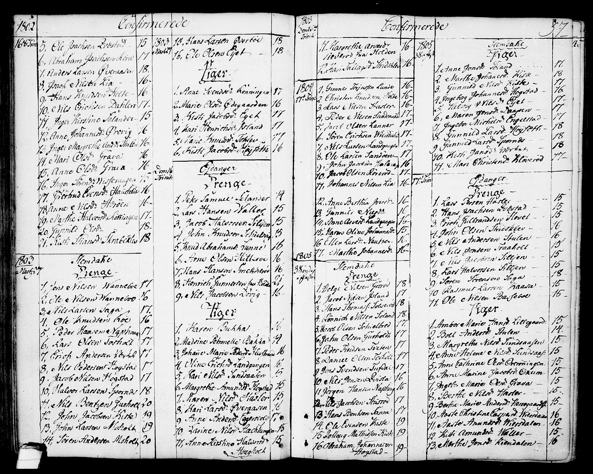 SAKO, Eidanger kirkebøker, F/Fa/L0006: Ministerialbok nr. 6, 1764-1814, s. 57