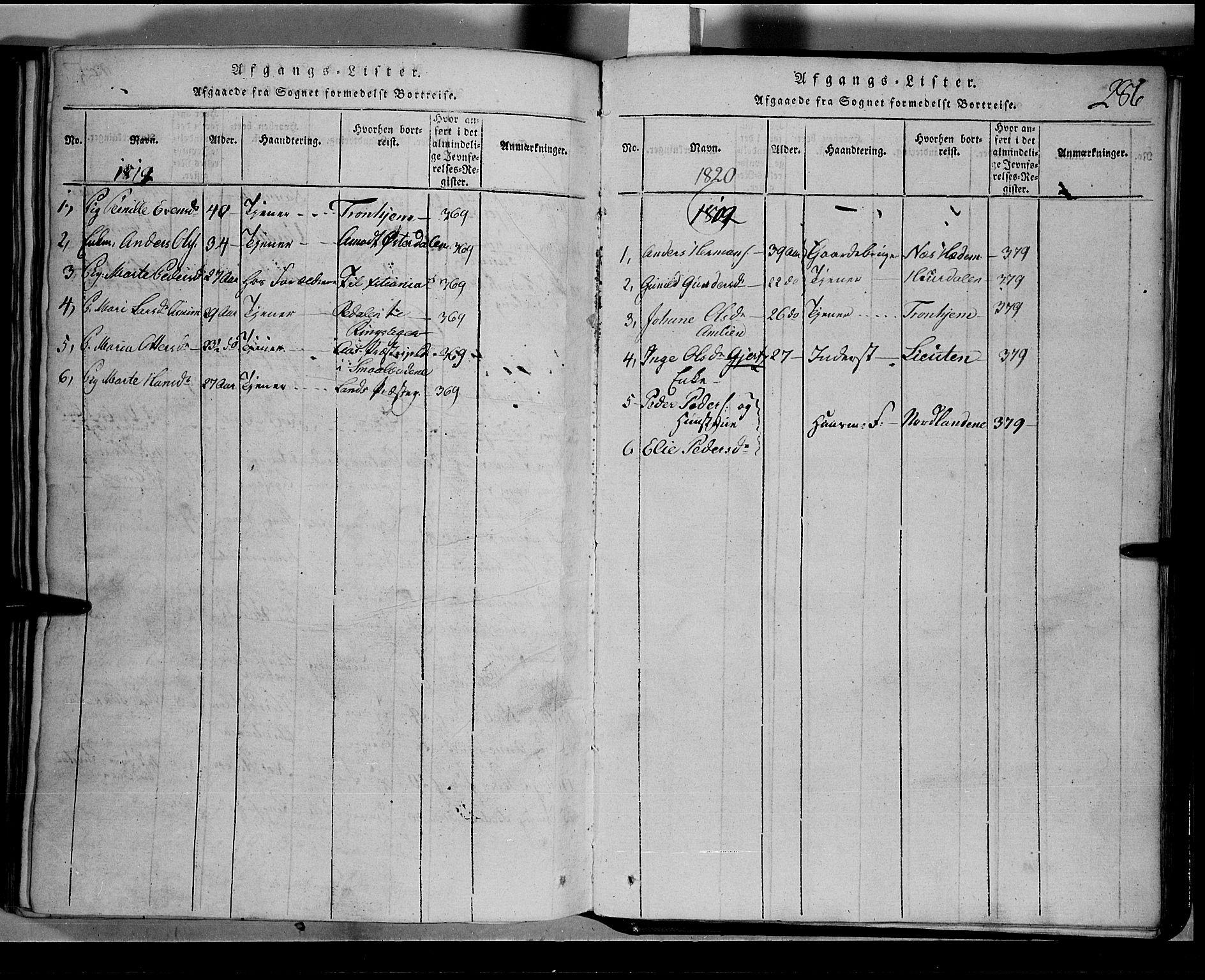 SAH, Toten prestekontor, Klokkerbok nr. 1, 1814-1820, s. 286