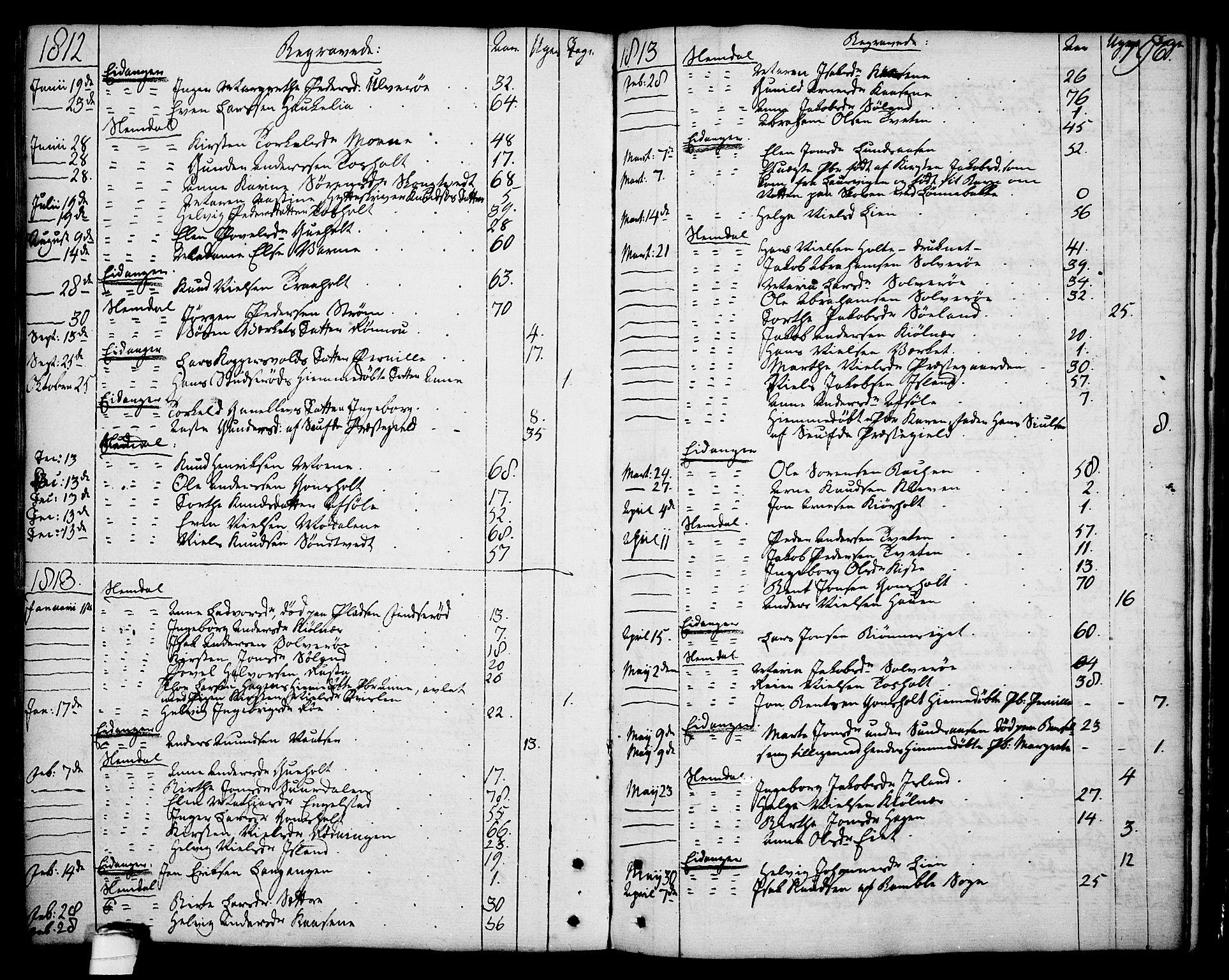 SAKO, Eidanger kirkebøker, F/Fa/L0006: Ministerialbok nr. 6, 1764-1814, s. 196