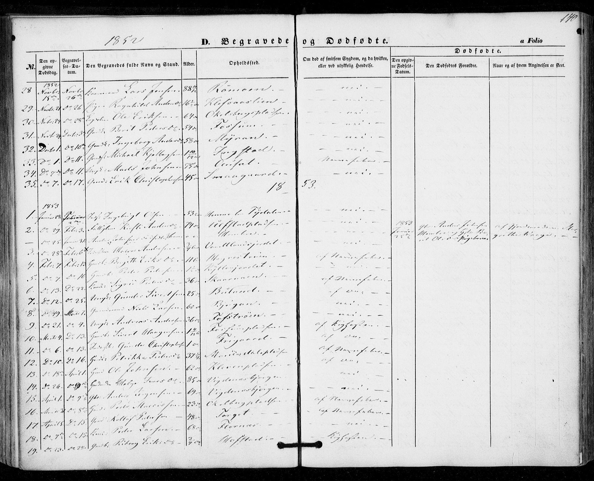 SAT, Ministerialprotokoller, klokkerbøker og fødselsregistre - Nord-Trøndelag, 703/L0028: Ministerialbok nr. 703A01, 1850-1862, s. 140