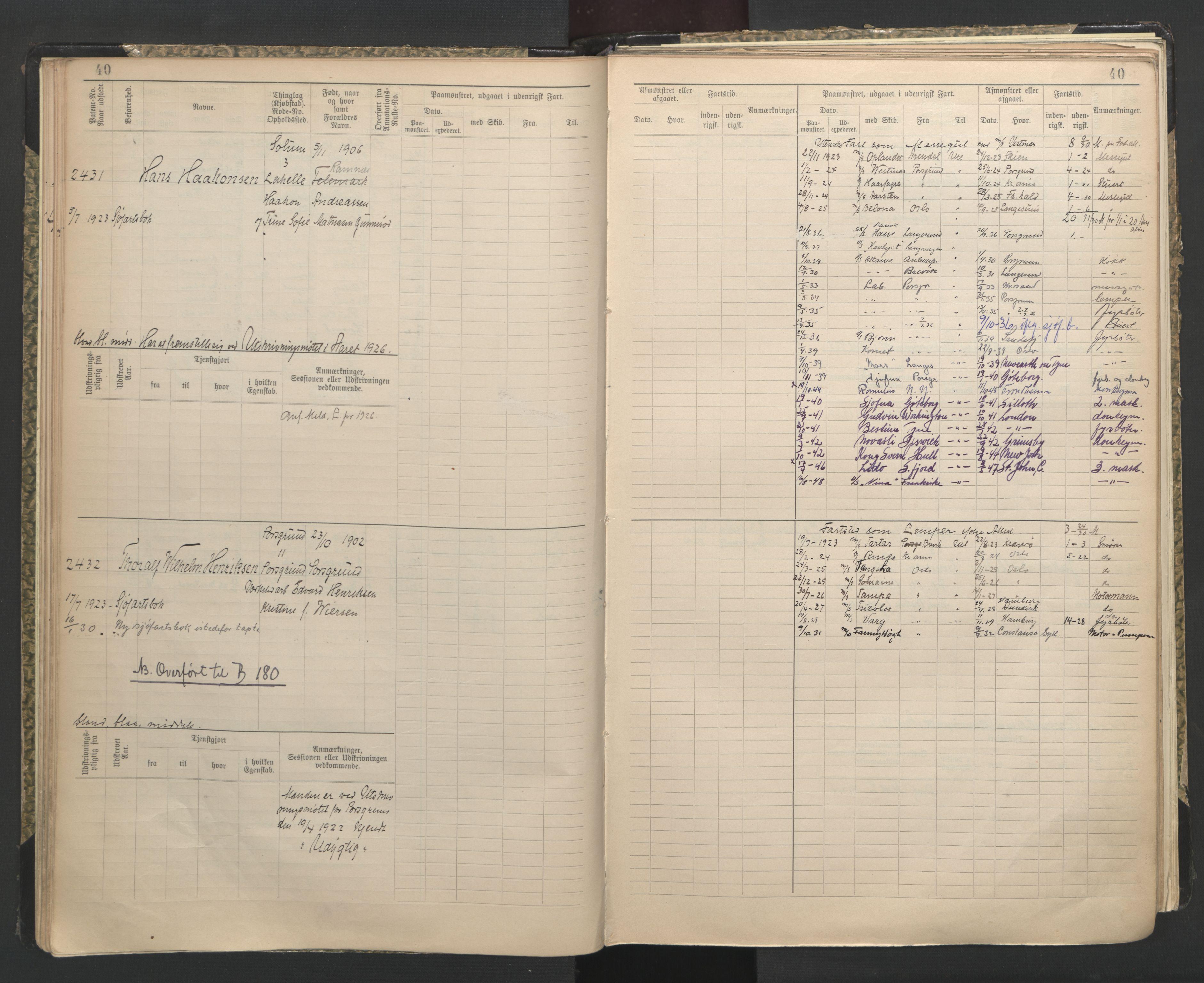 SAKO, Porsgrunn innrulleringskontor, F/Fc/L0009: Hovedrulle, 1920-1948, s. 40