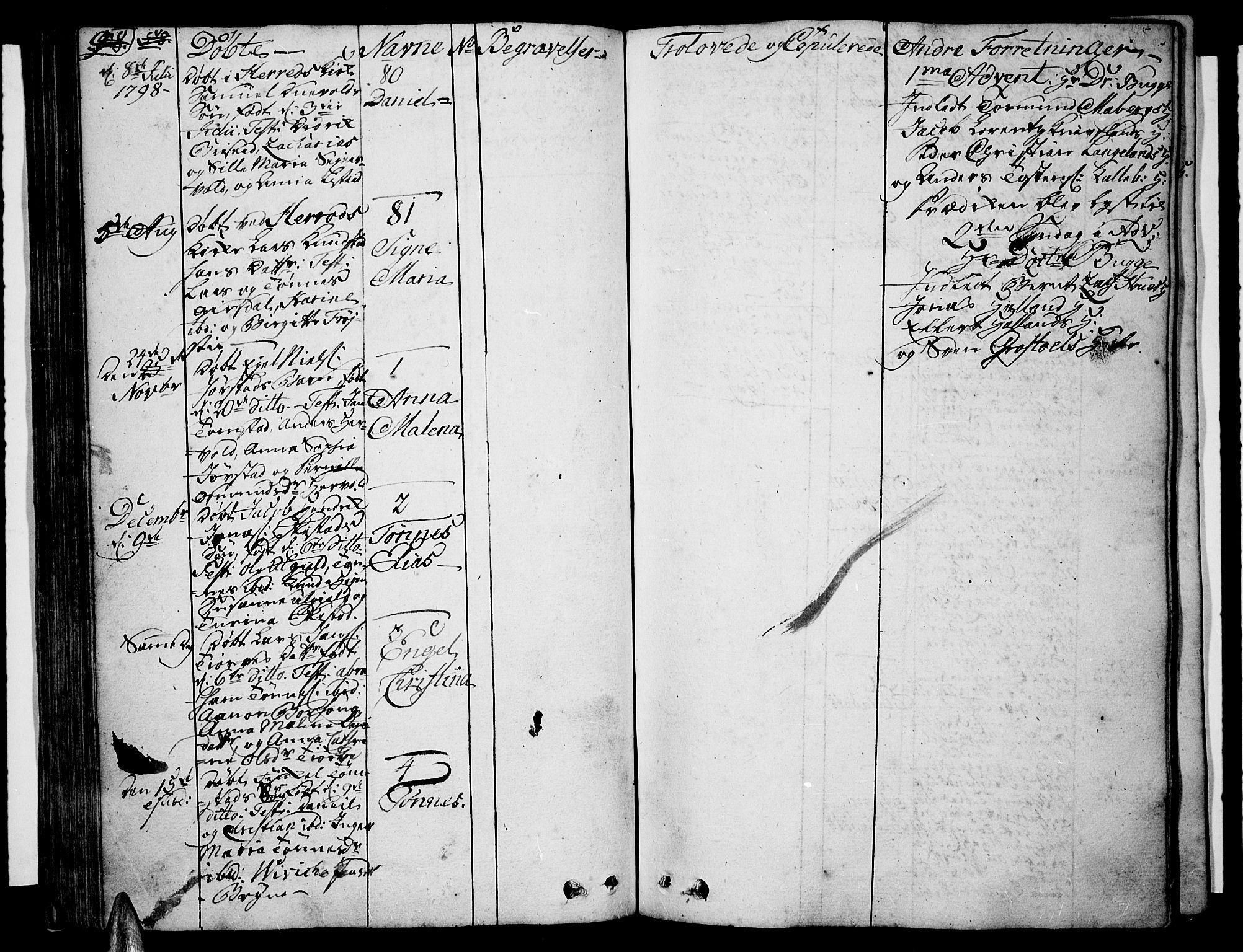 SAK, Lista sokneprestkontor, F/Fa/L0005: Ministerialbok nr. A 5, 1795-1823, s. 58