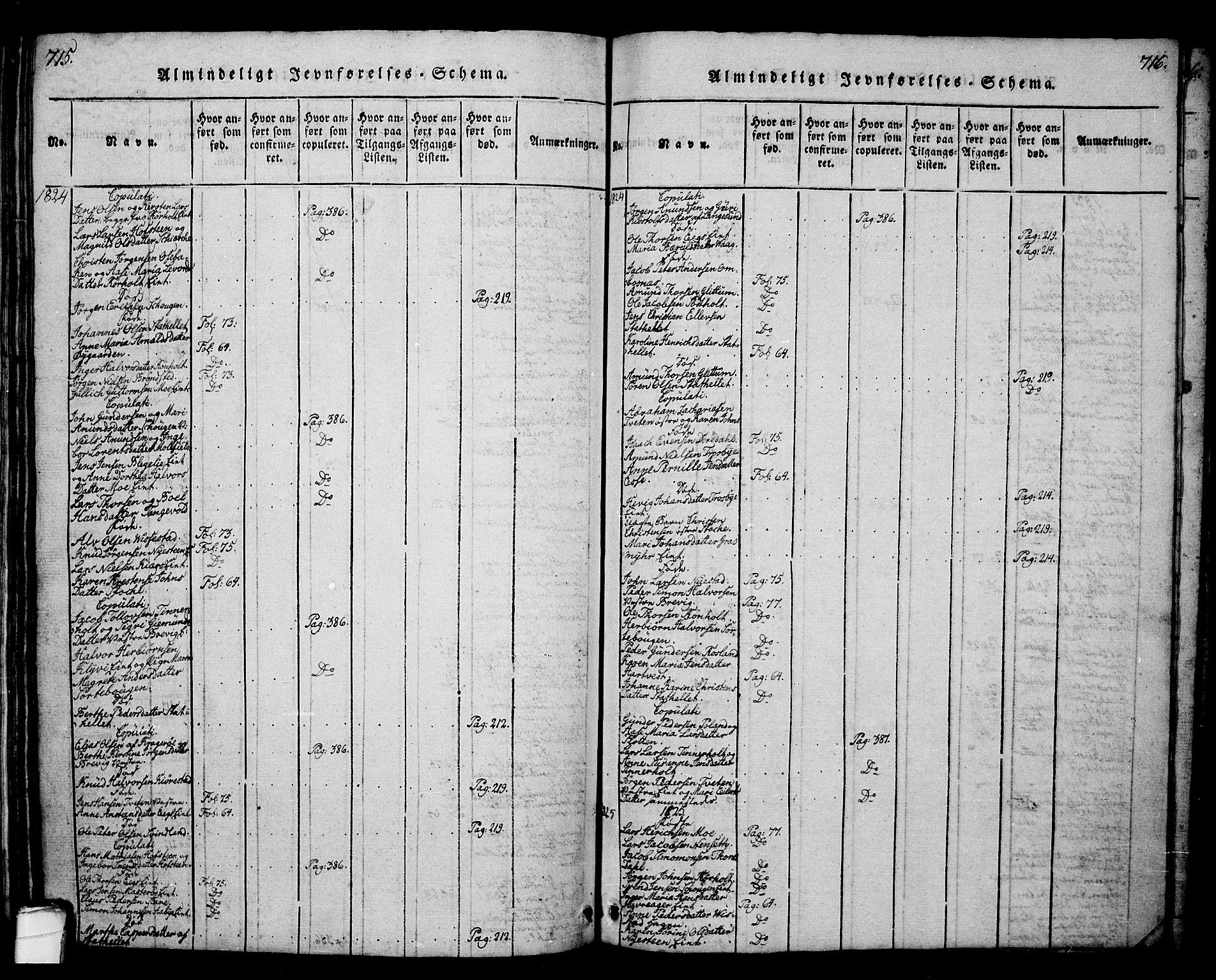 SAKO, Bamble kirkebøker, G/Ga/L0005: Klokkerbok nr. I 5, 1814-1855, s. 715-716