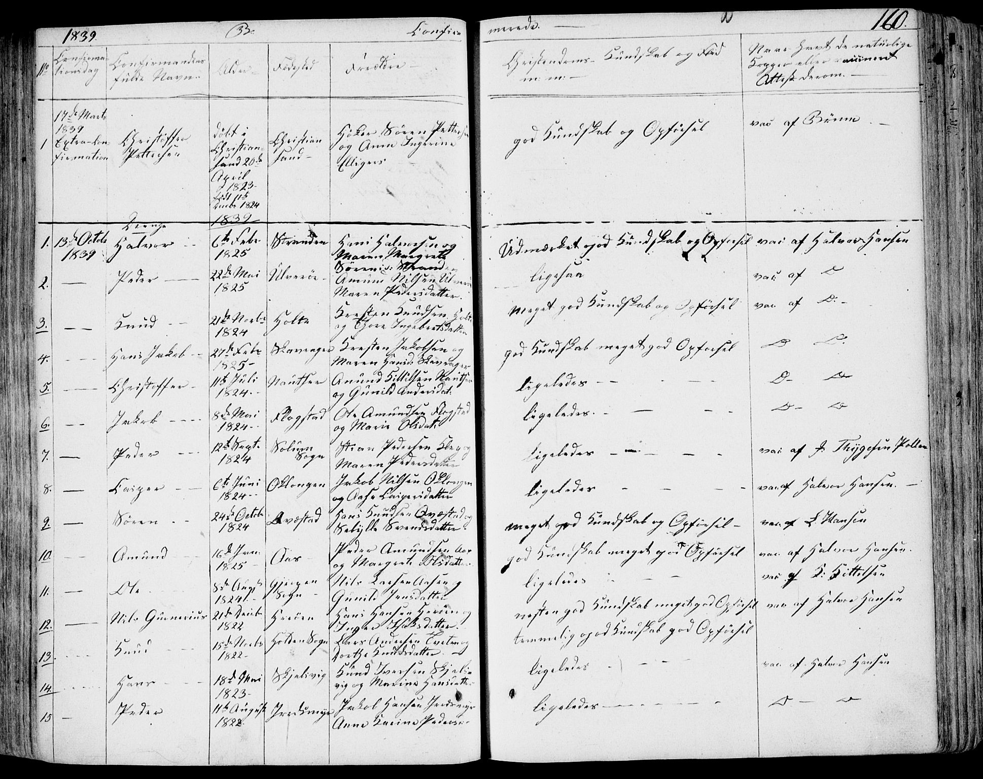 SAKO, Eidanger kirkebøker, F/Fa/L0008: Ministerialbok nr. 8, 1831-1858, s. 160