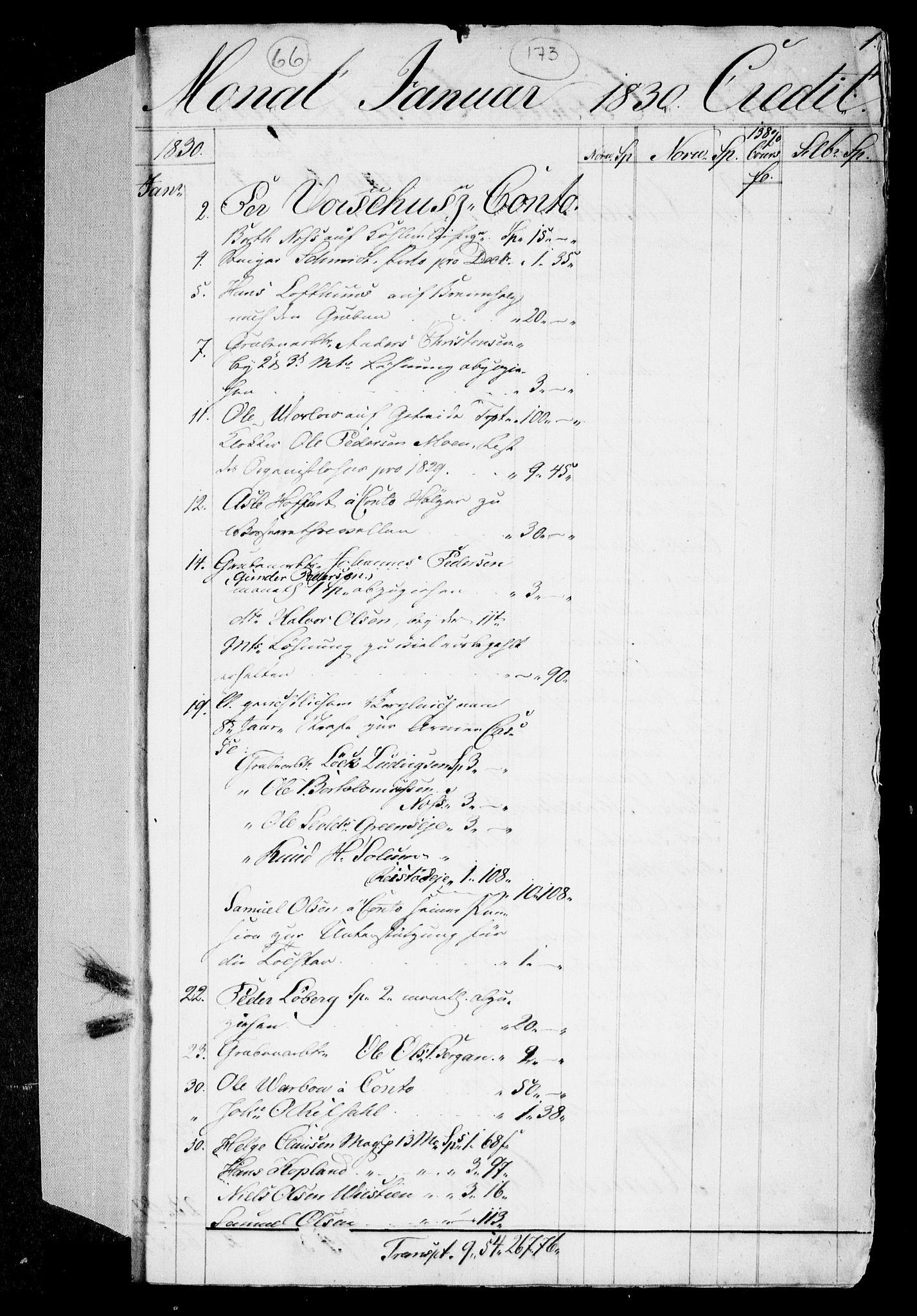 RA, Modums Blaafarveværk, G/Gd/Gda/L0173, 1830-1832, s. 2
