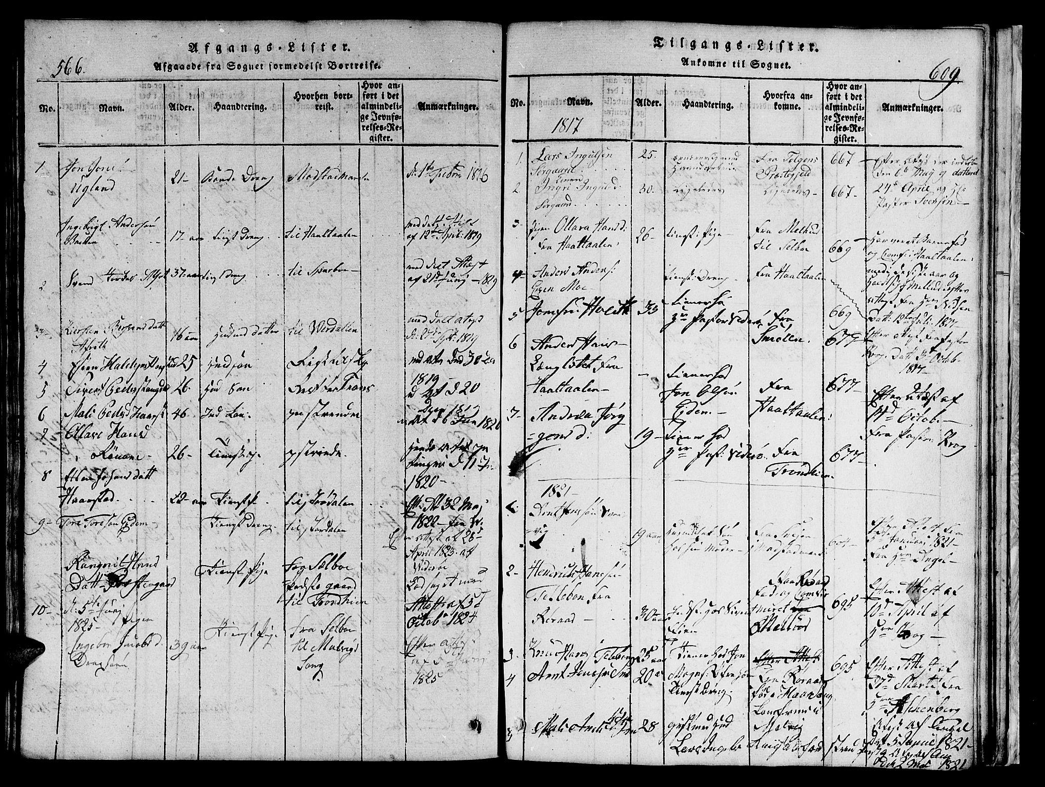 SAT, Ministerialprotokoller, klokkerbøker og fødselsregistre - Sør-Trøndelag, 695/L1152: Klokkerbok nr. 695C03, 1816-1831, s. 566-609