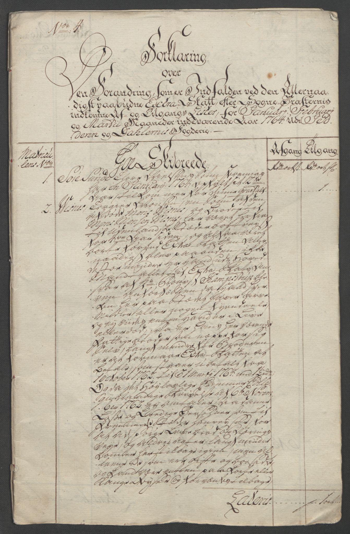 RA, Rentekammeret inntil 1814, Reviderte regnskaper, Fogderegnskap, R46/L2835: Ekstraskatten Jæren og Dalane, 1762-1764, s. 368