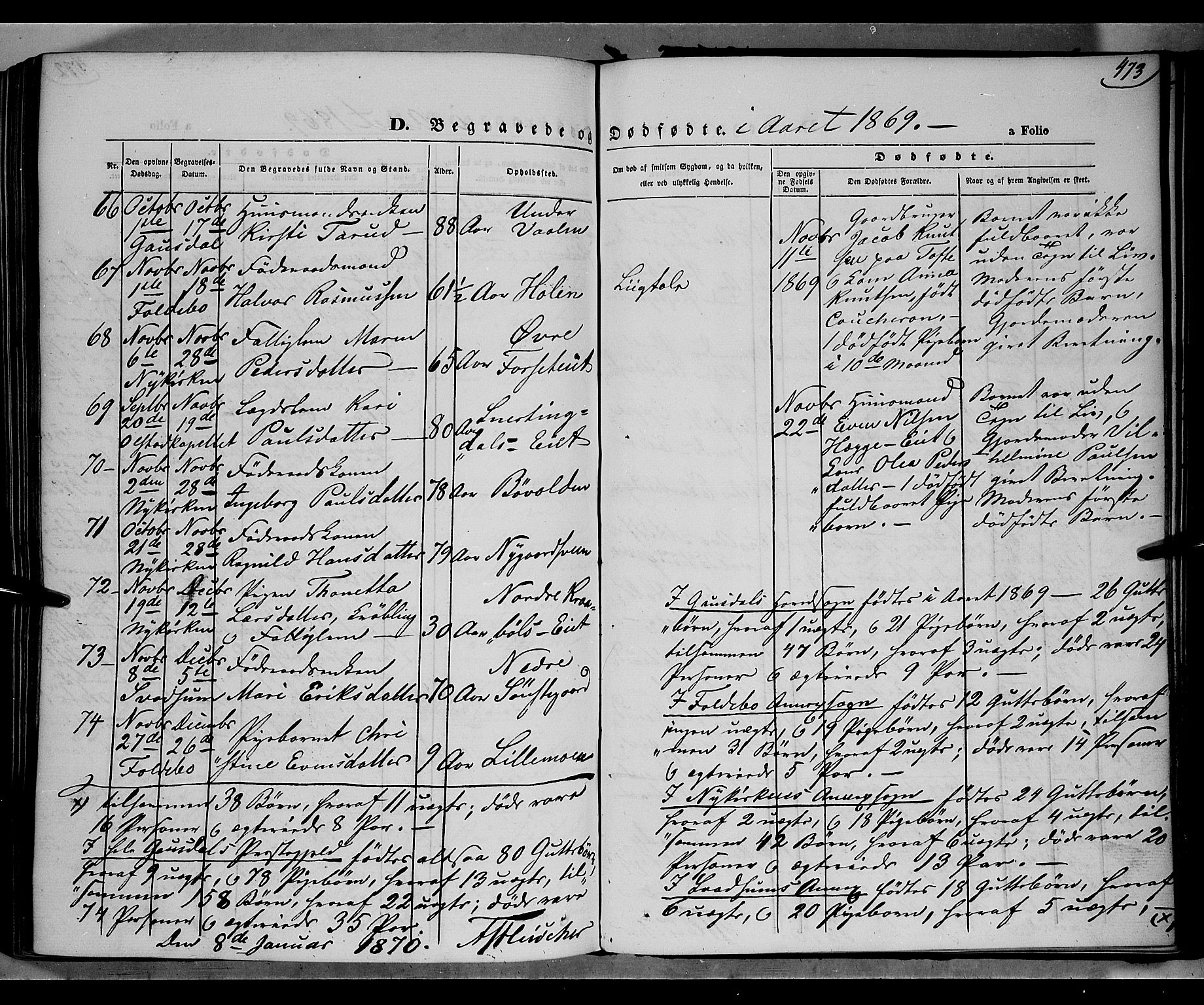 SAH, Gausdal prestekontor, Ministerialbok nr. 9, 1862-1873, s. 473