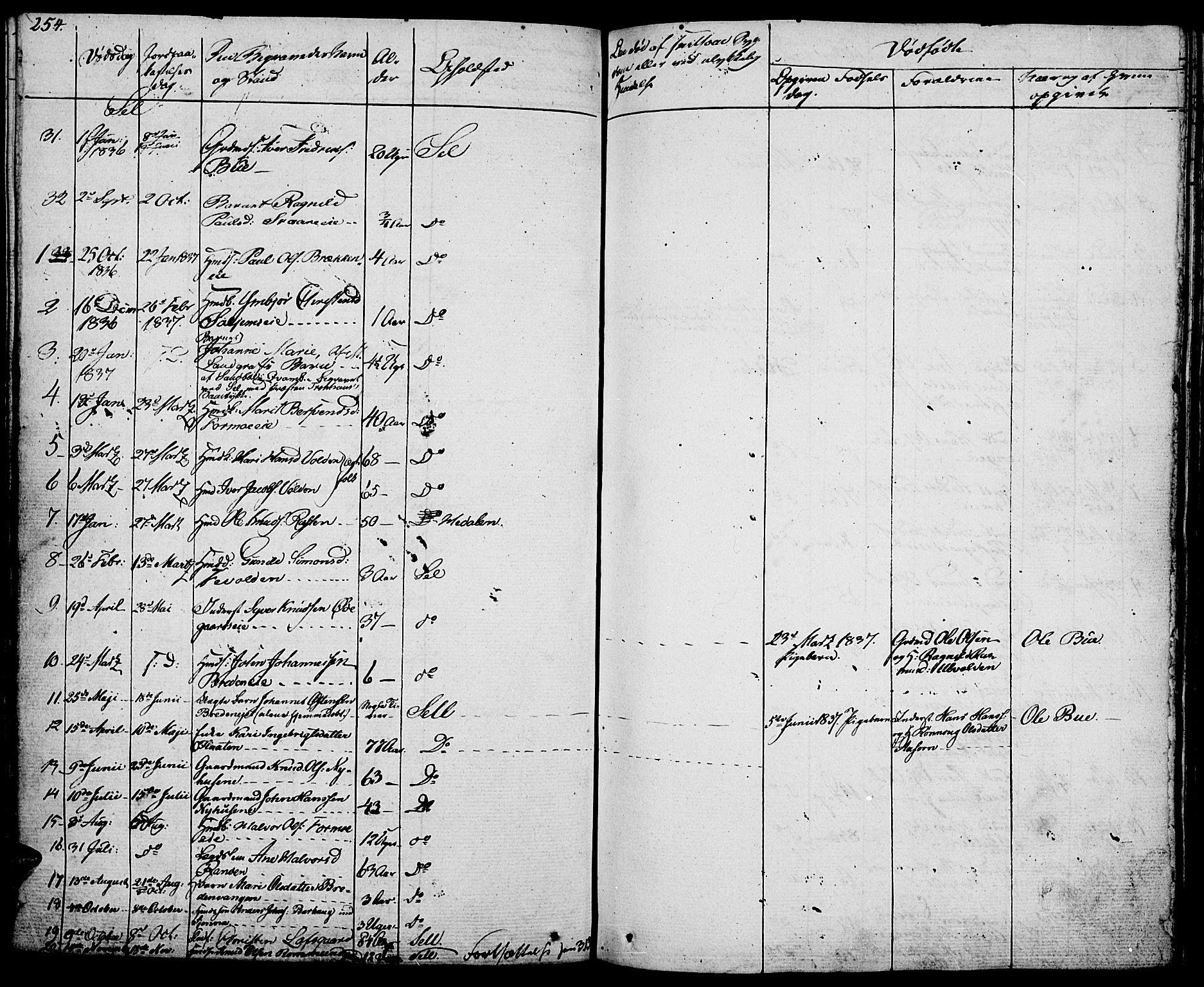 SAH, Vågå prestekontor, Ministerialbok nr. 4 /3, 1834-1842, s. 254