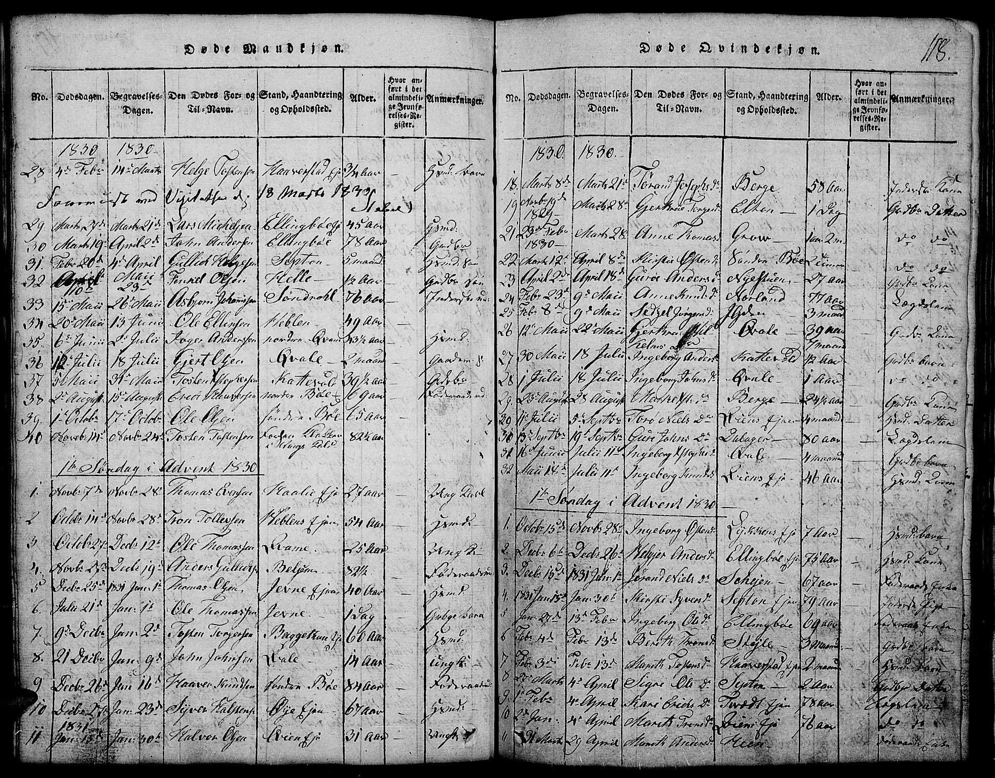 SAH, Vang prestekontor, Valdres, Klokkerbok nr. 2, 1814-1889, s. 118