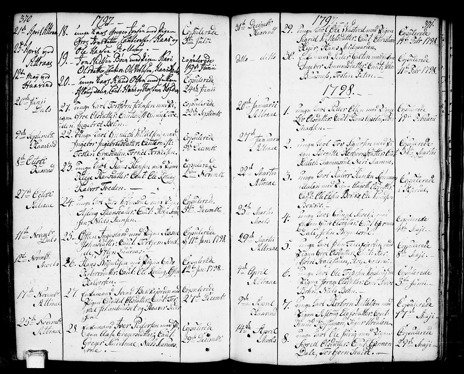 SAKO, Tinn kirkebøker, F/Fa/L0002: Ministerialbok nr. I 2, 1757-1810, s. 370-371