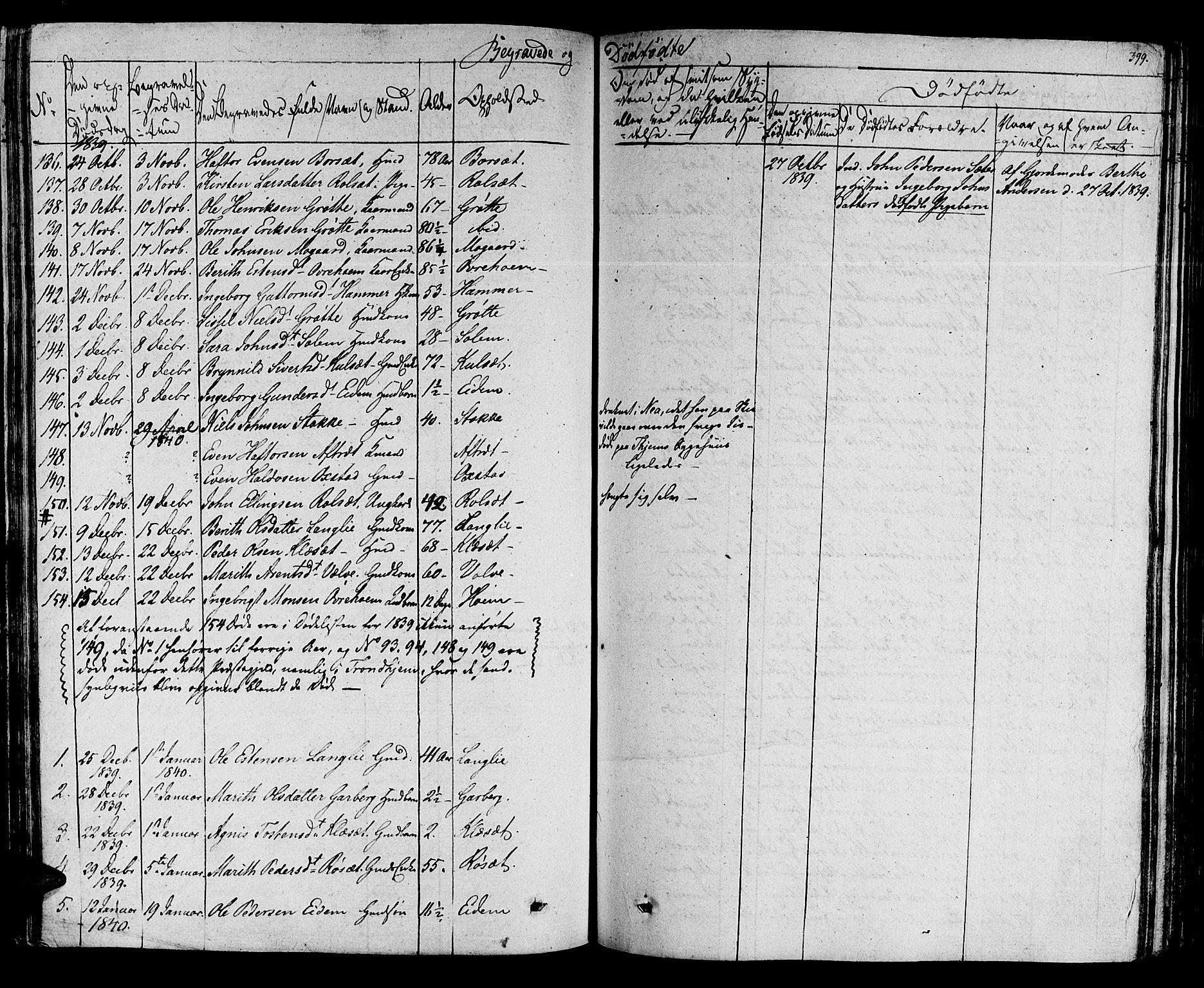 SAT, Ministerialprotokoller, klokkerbøker og fødselsregistre - Sør-Trøndelag, 695/L1143: Ministerialbok nr. 695A05 /1, 1824-1842, s. 399