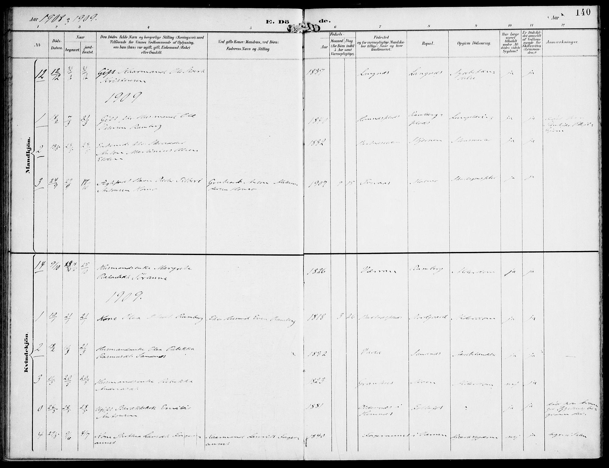 SAT, Ministerialprotokoller, klokkerbøker og fødselsregistre - Nord-Trøndelag, 745/L0430: Ministerialbok nr. 745A02, 1895-1913, s. 140