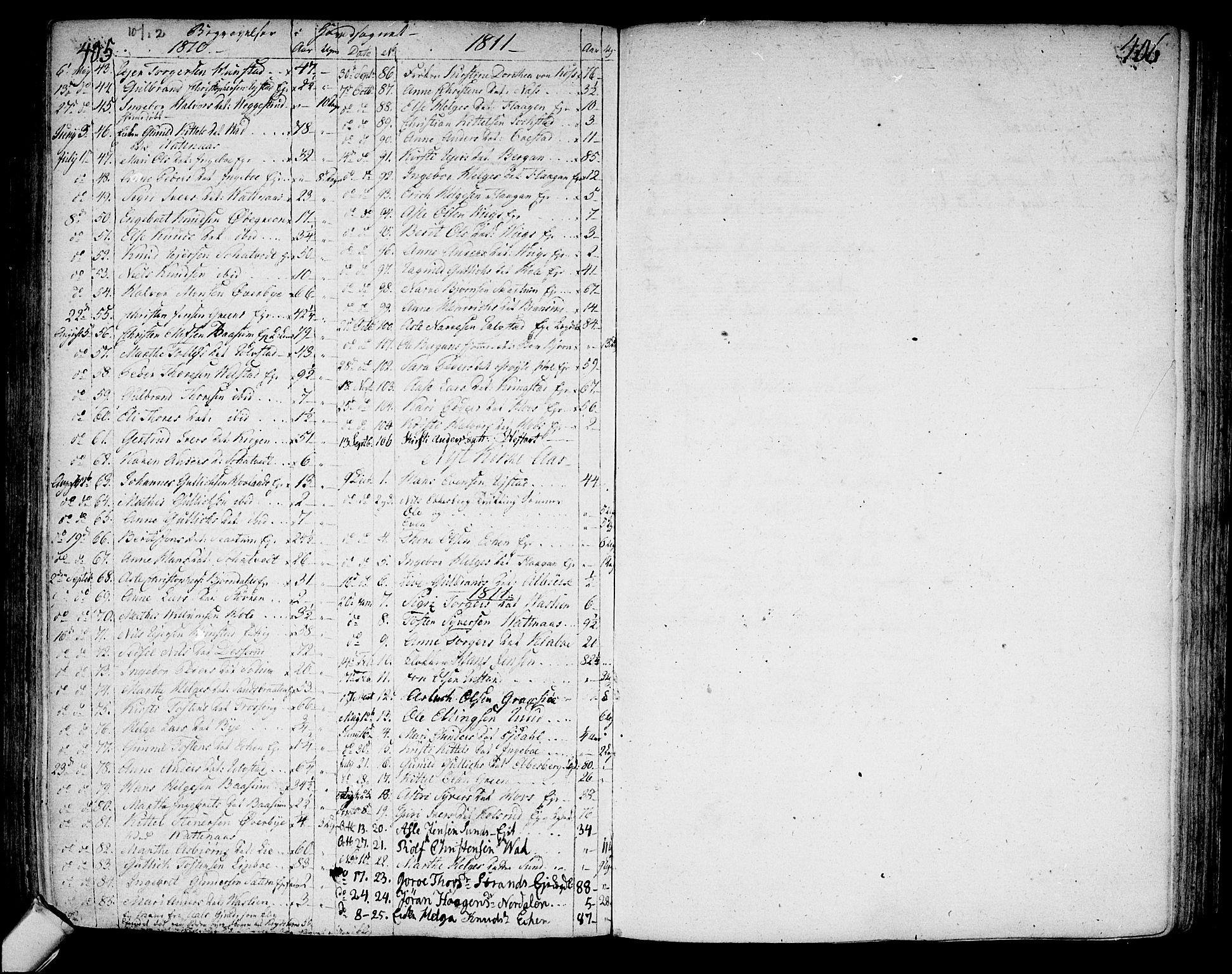 SAKO, Sigdal kirkebøker, F/Fa/L0003: Ministerialbok nr. I 3, 1793-1811, s. 405-406